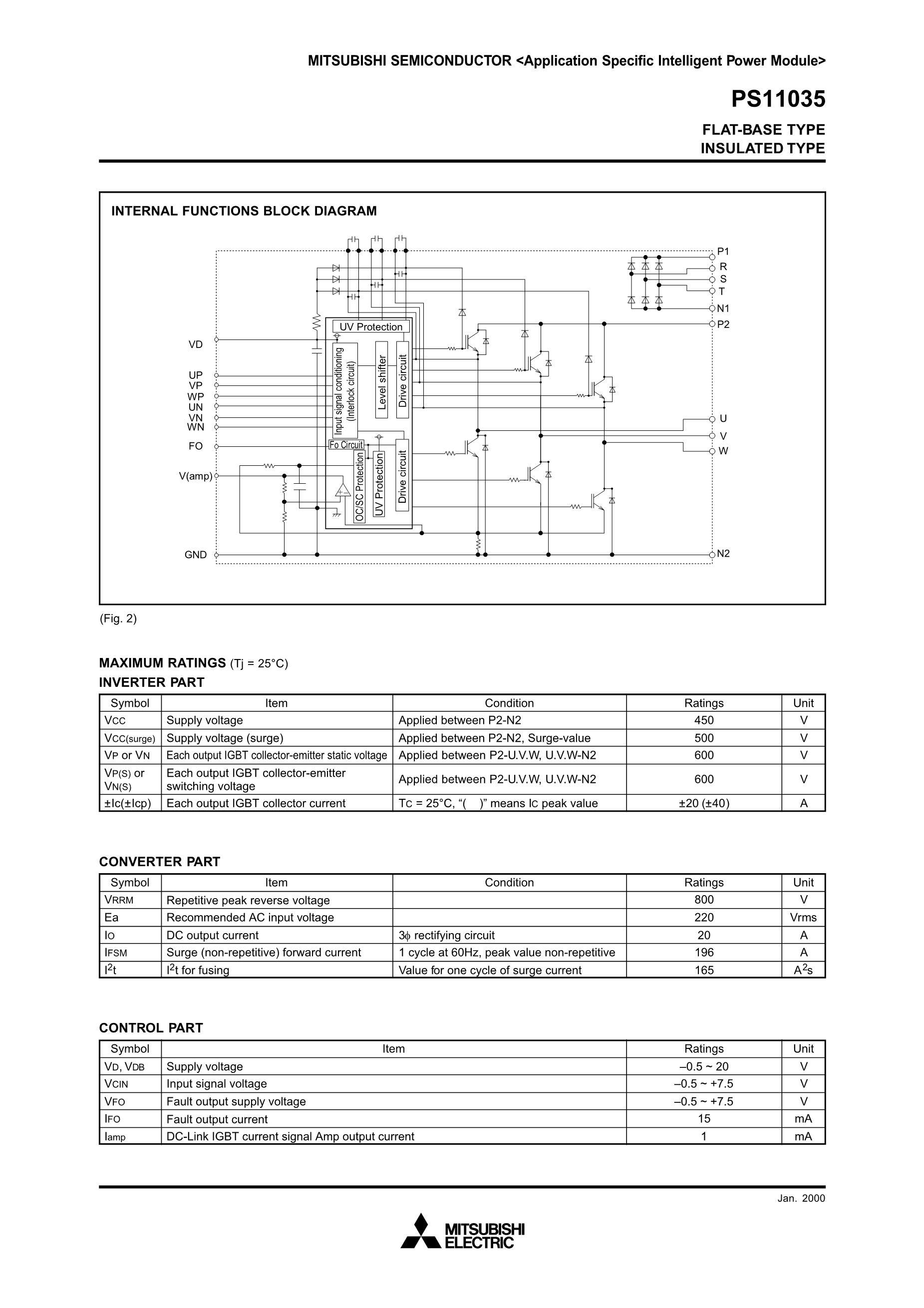 PS11035's pdf picture 2