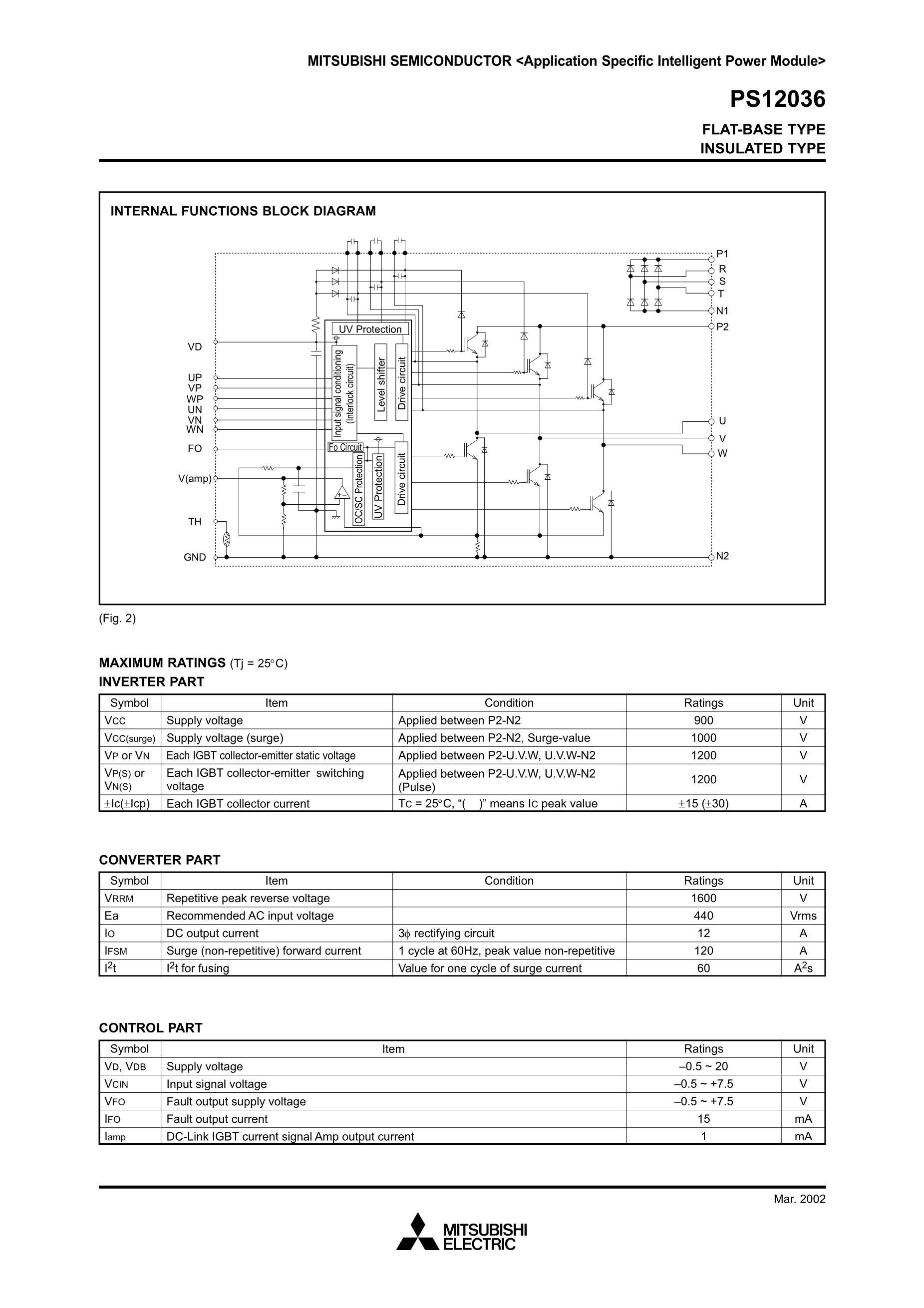 PS12034-Y2's pdf picture 2