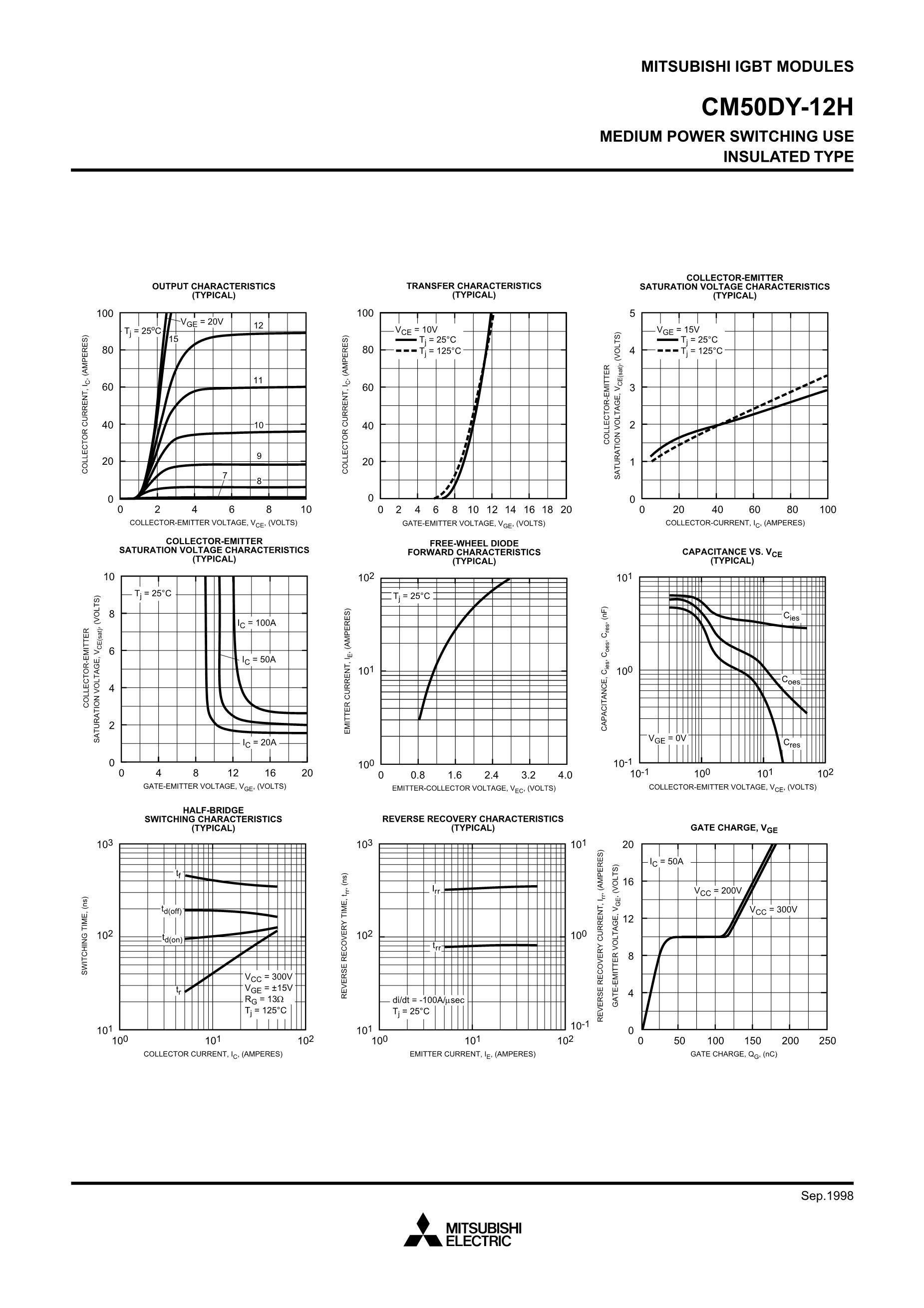 CM50AD12-12H's pdf picture 3