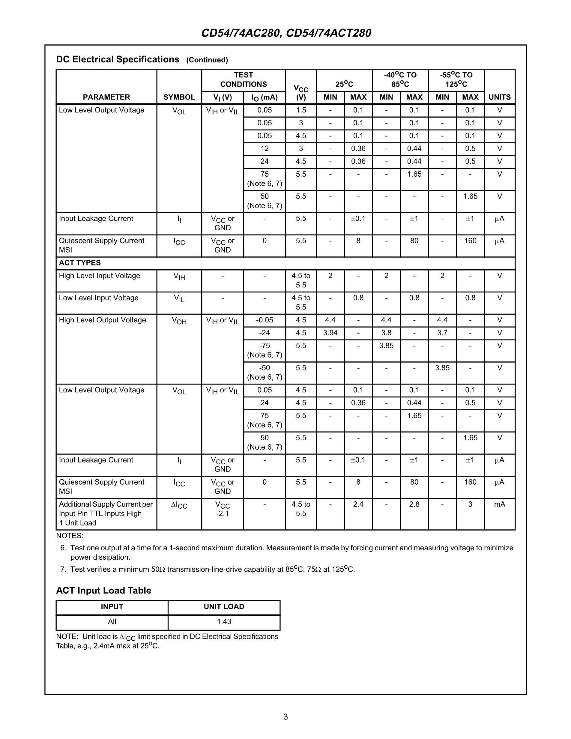 CD74HC238PWRE4's pdf picture 3