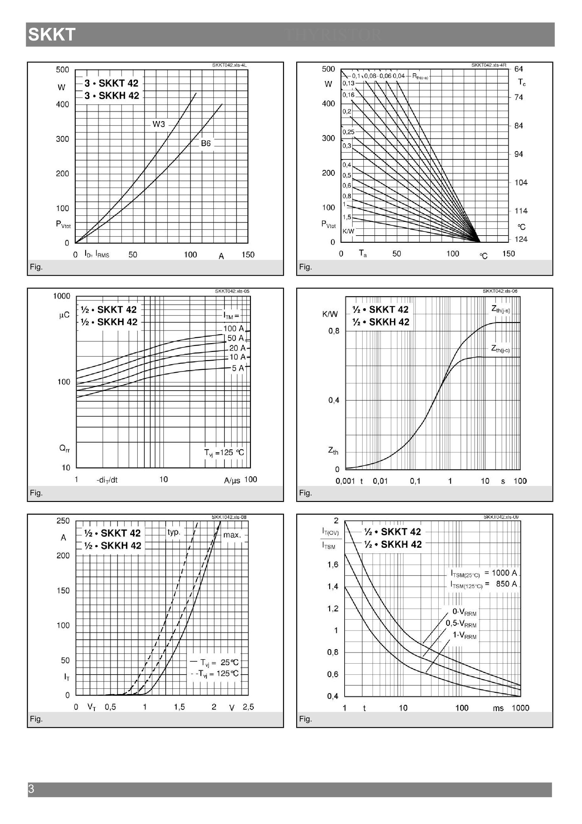 SKKT42/08D's pdf picture 3