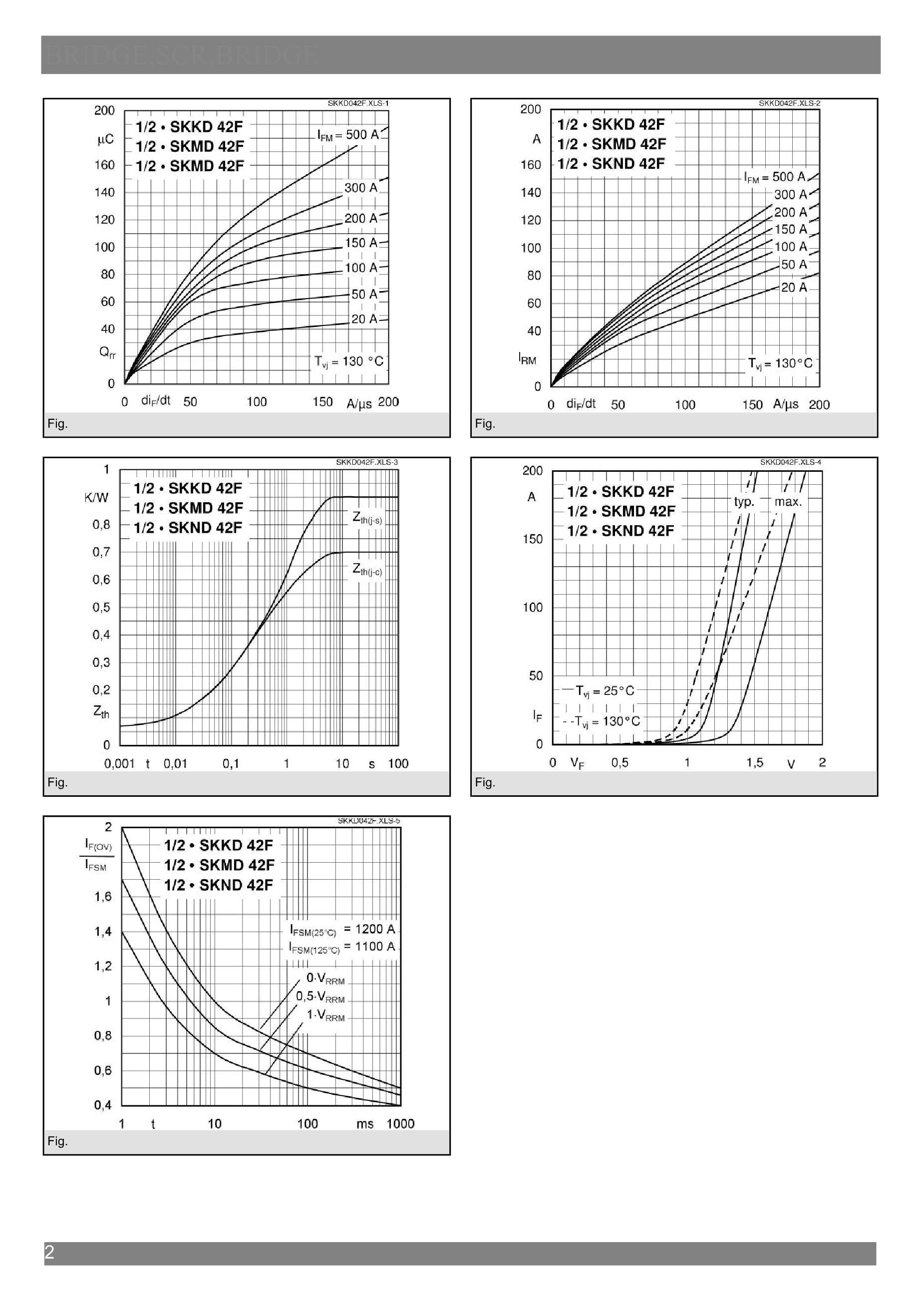 SKKD105F12's pdf picture 2
