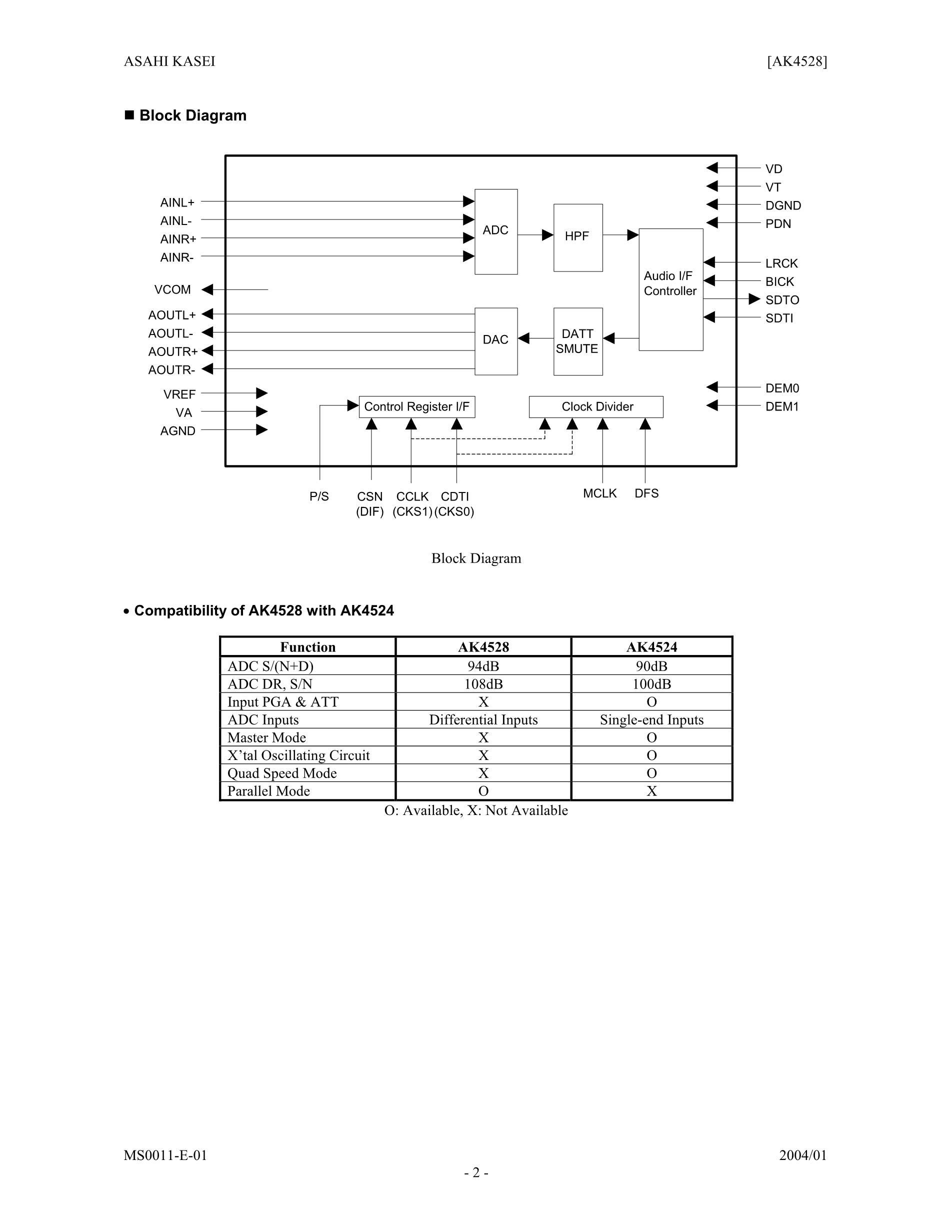 AK4515VQ's pdf picture 2