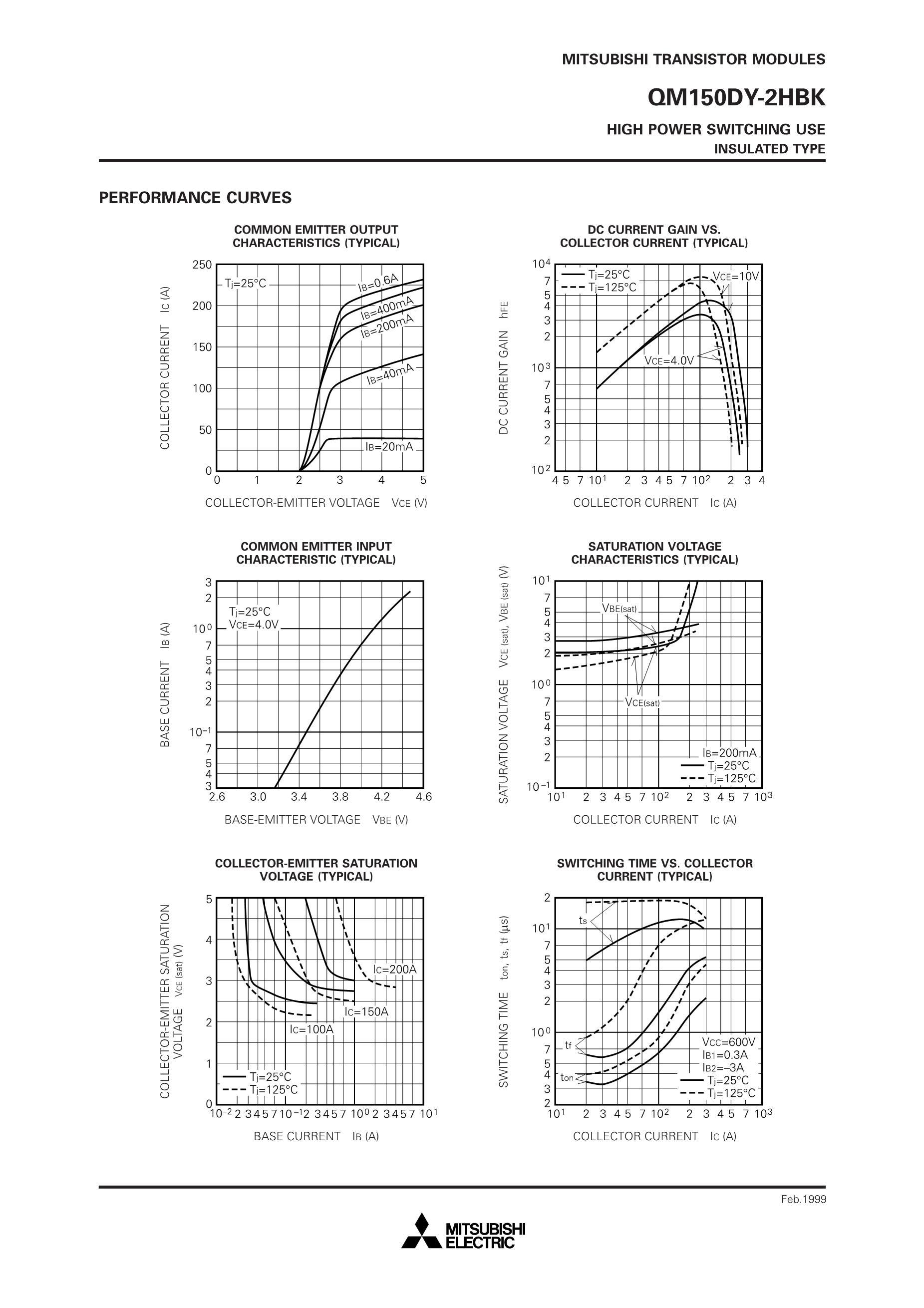 QM150DY-HBK's pdf picture 3