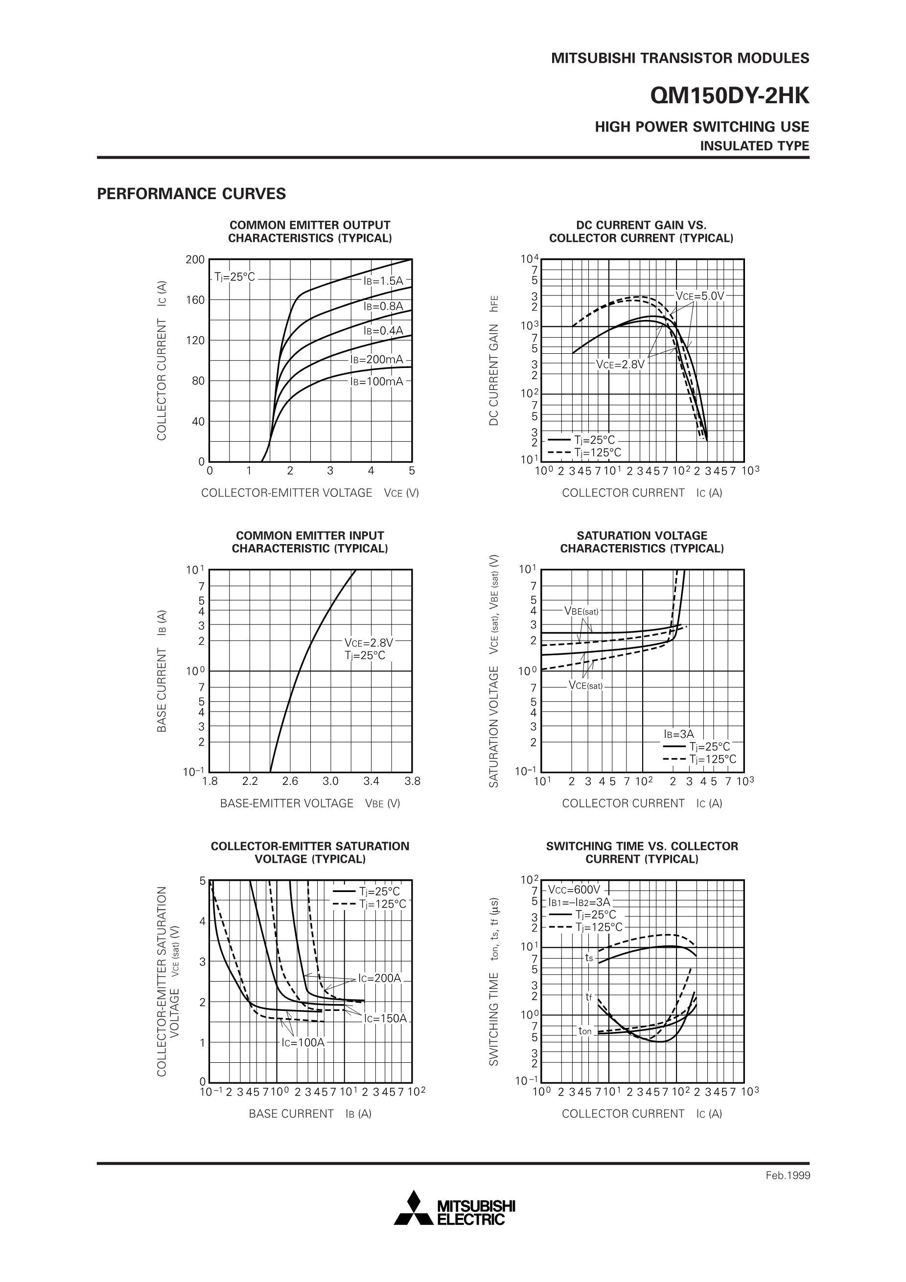 QM150DY-2H's pdf picture 3