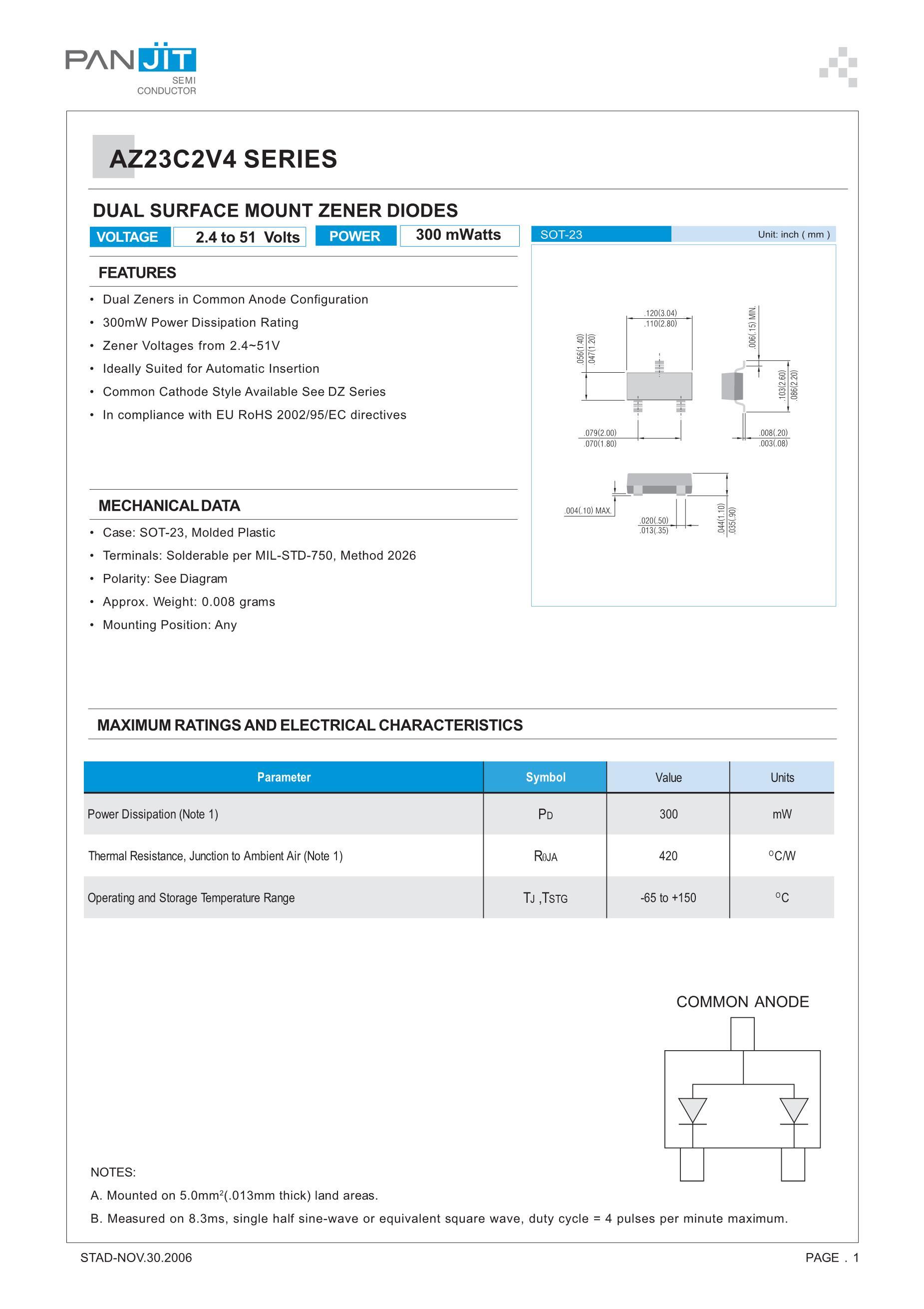 AZ23C5V1-7's pdf picture 1
