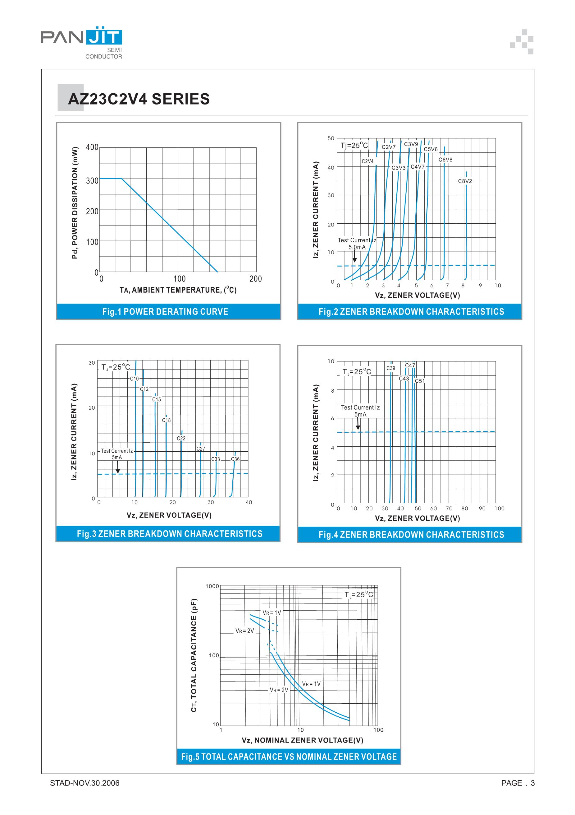 AZ23C5V1-7's pdf picture 3