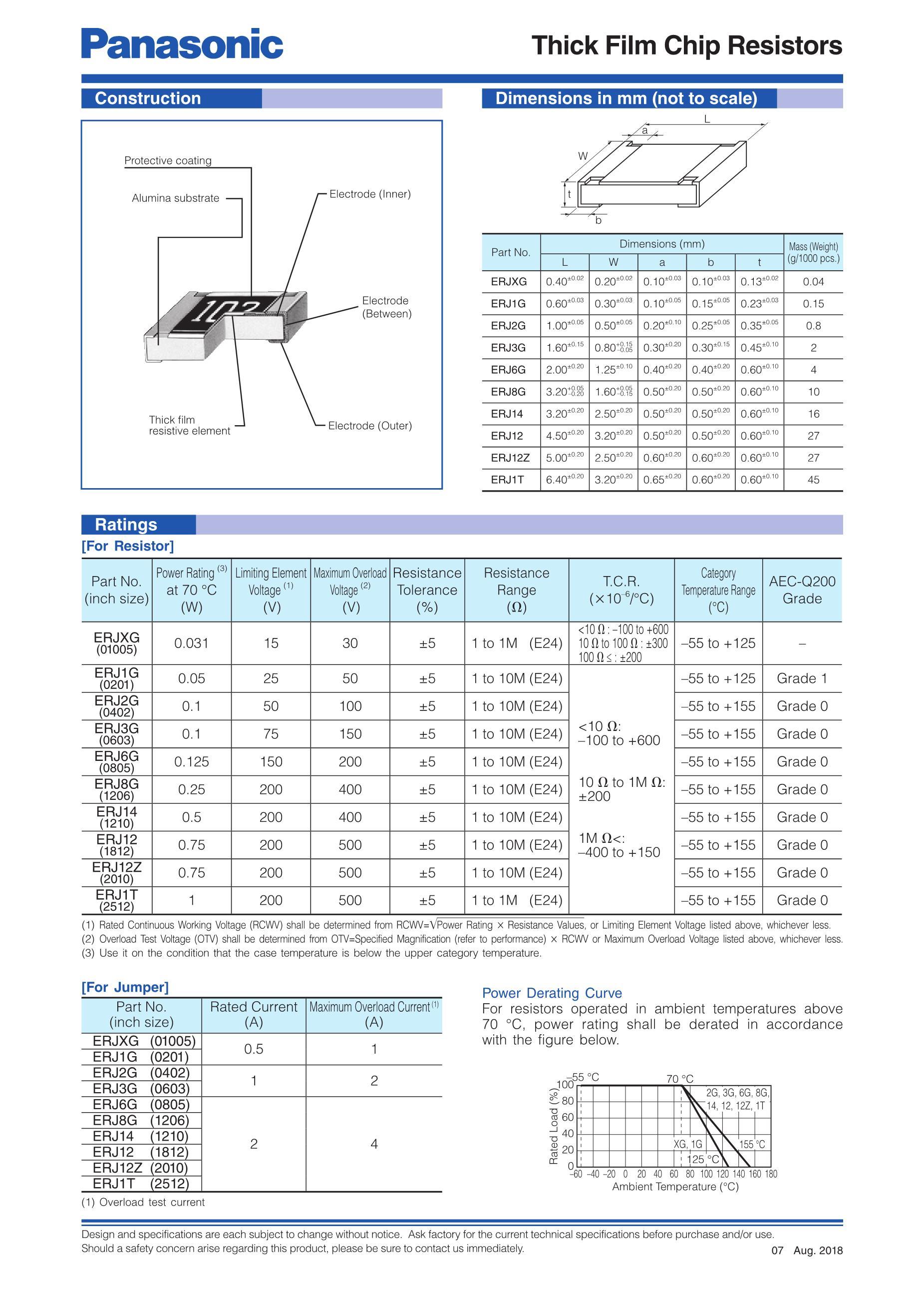 ERJ3GEYJ152V's pdf picture 2