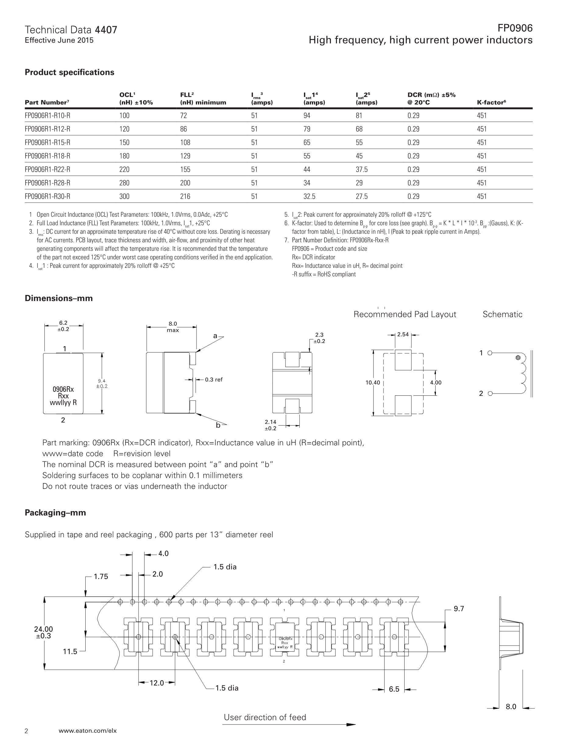 FP-1002SP's pdf picture 2