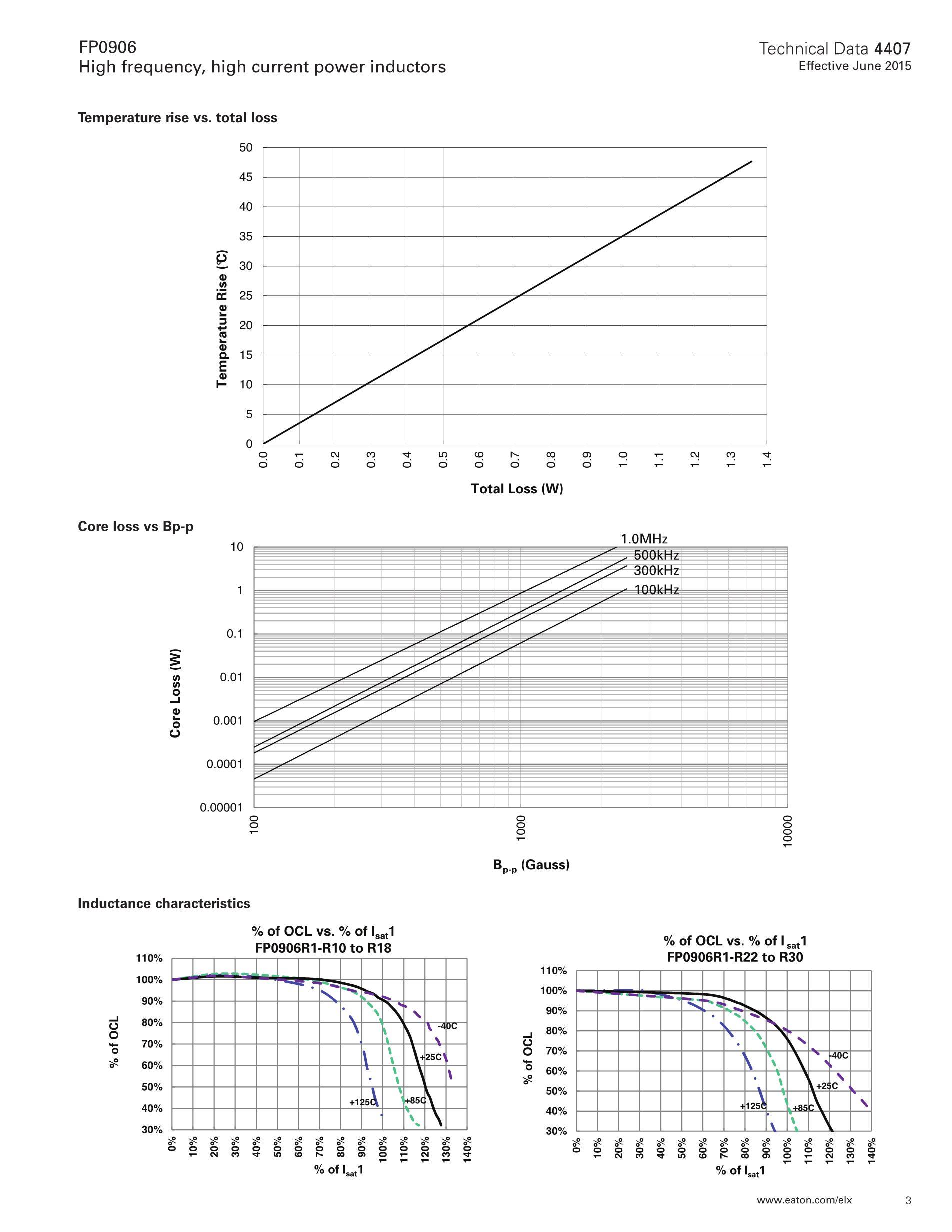 FP-1002SP's pdf picture 3