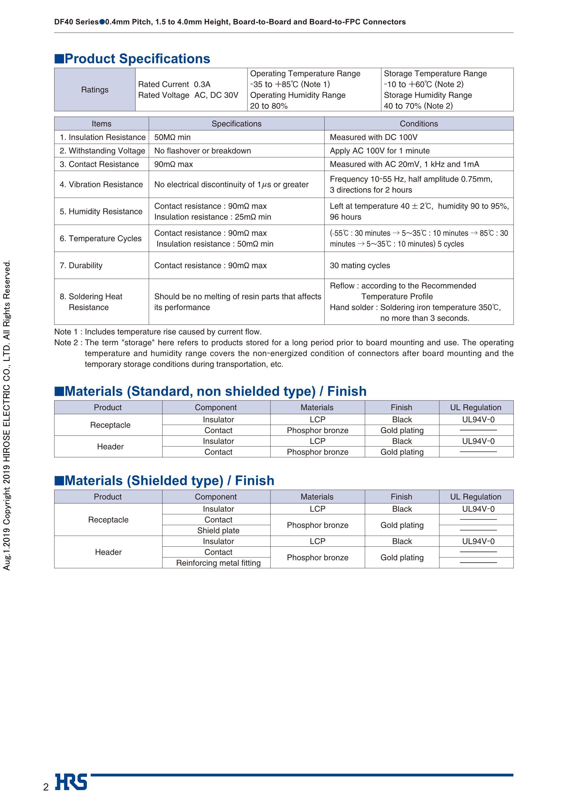 40-0411-001's pdf picture 2