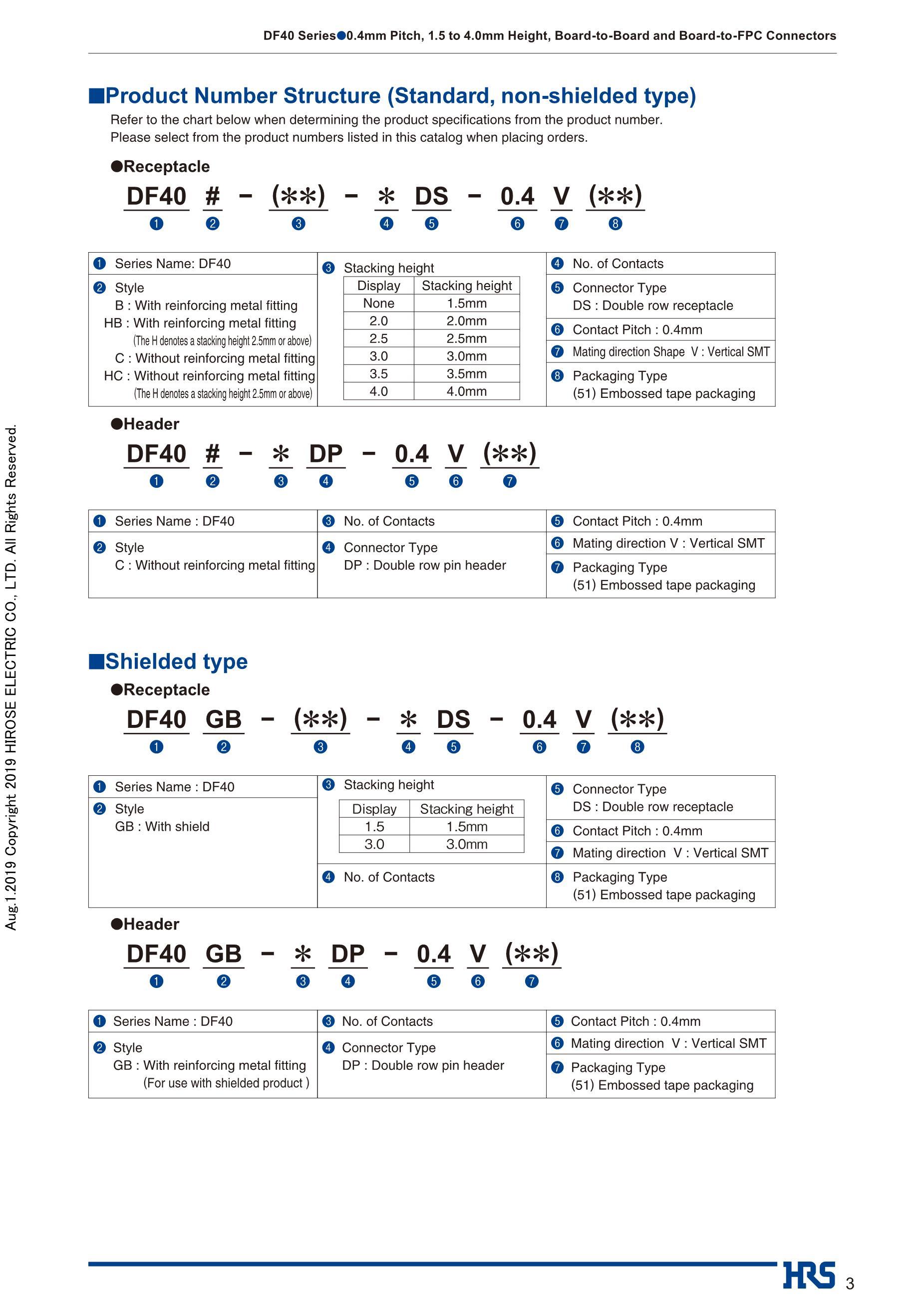 40-0411-001's pdf picture 3