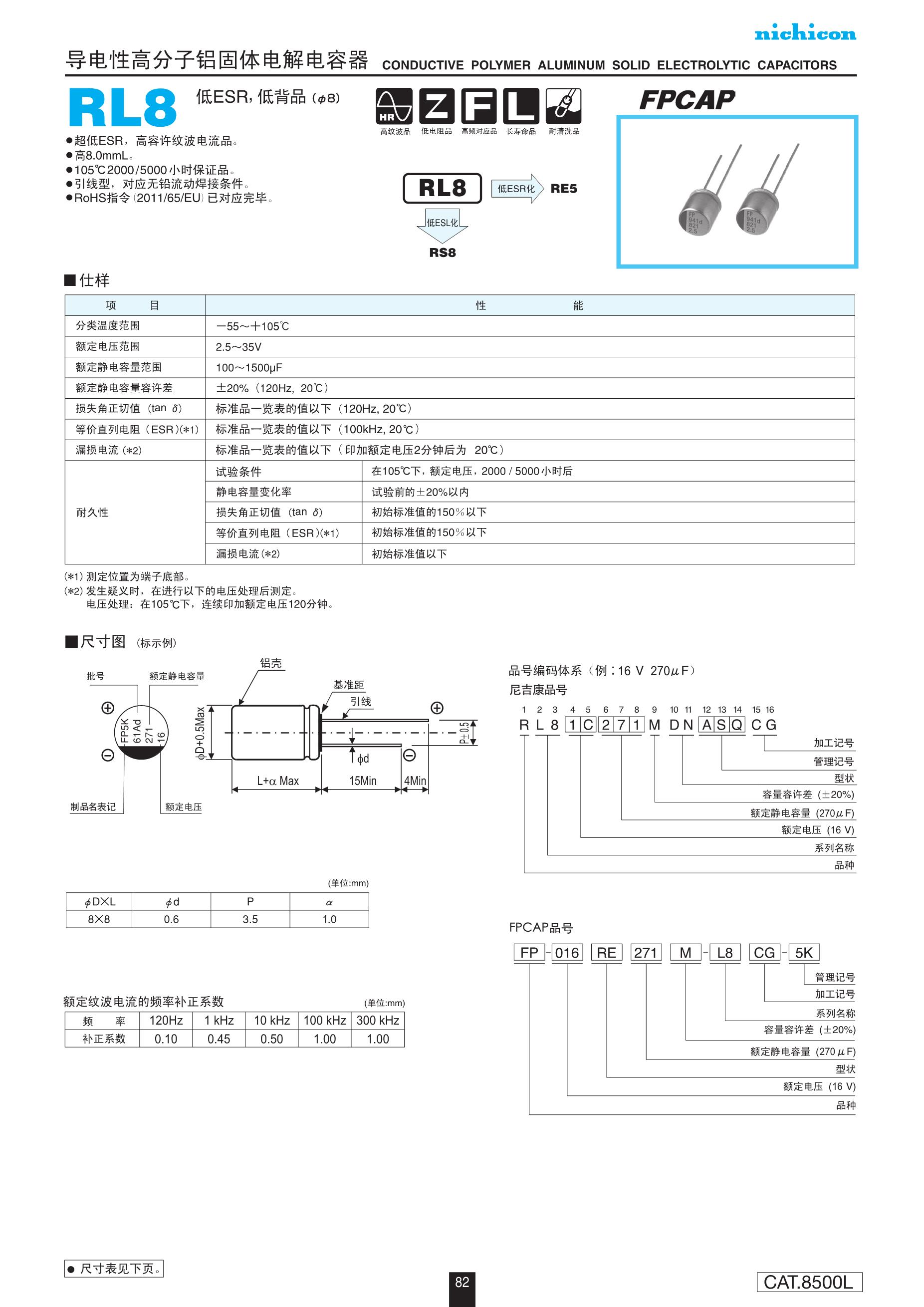 8 relay module with optocoupler, relay control panel, PLC relay with indicator light's pdf picture 1