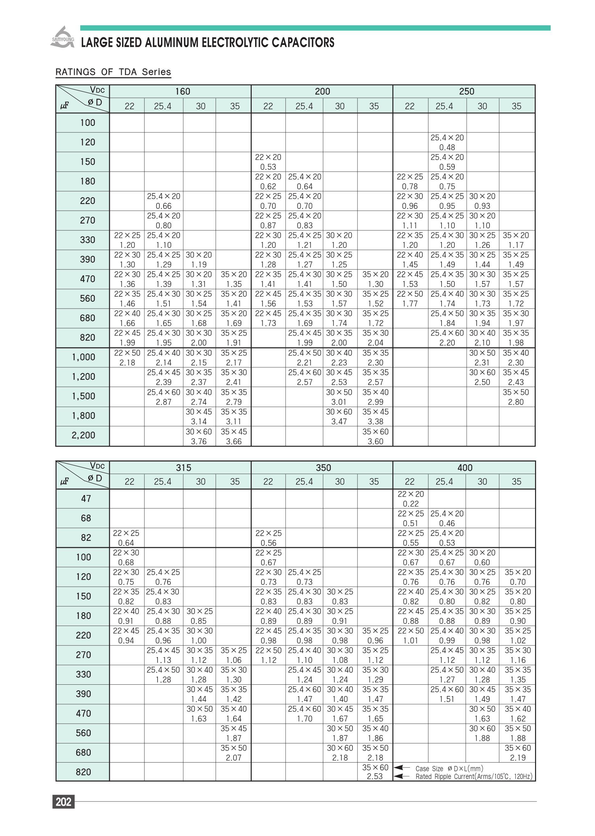 TLA-6T118LF-T's pdf picture 3