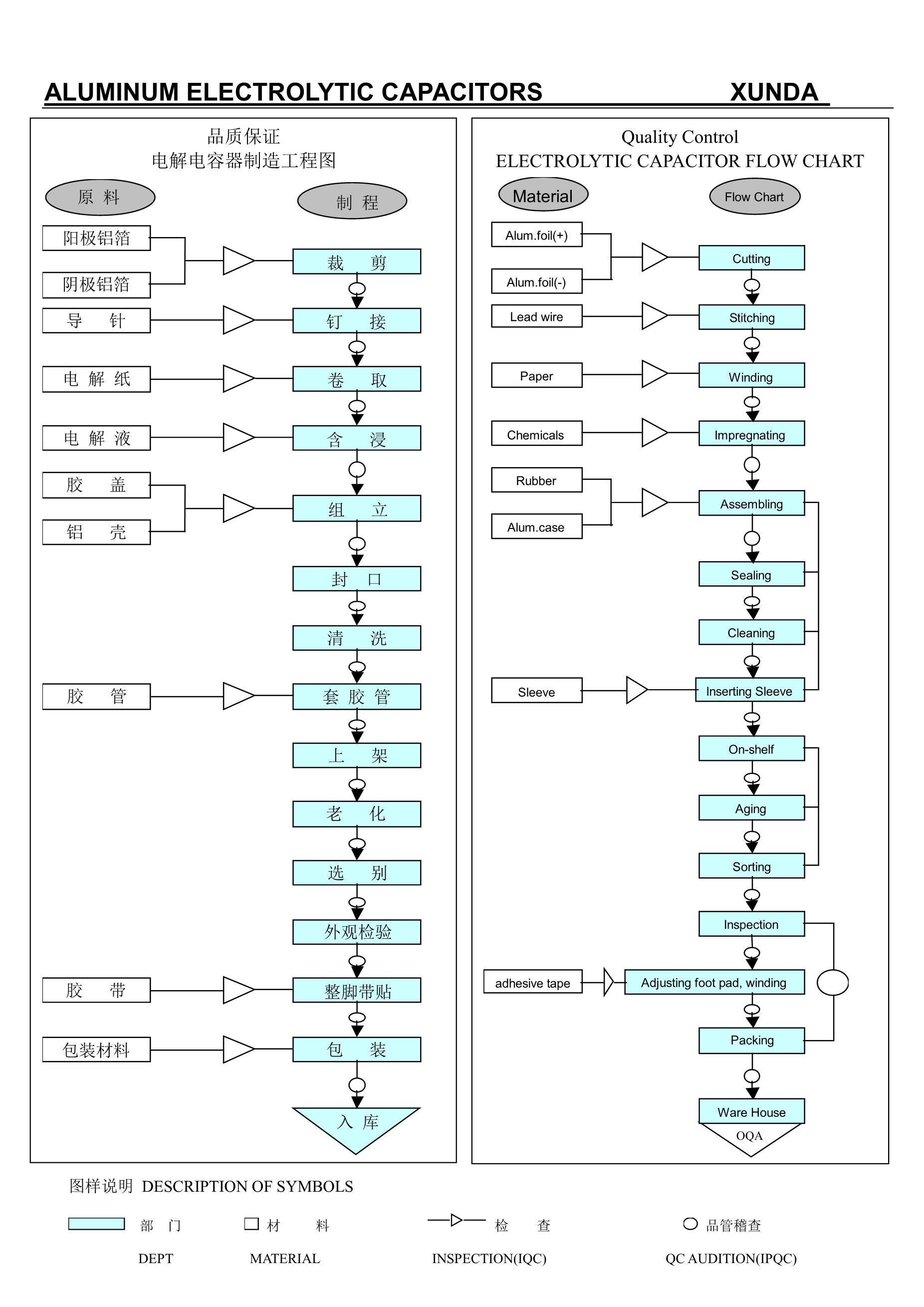 3352-1-252's pdf picture 3