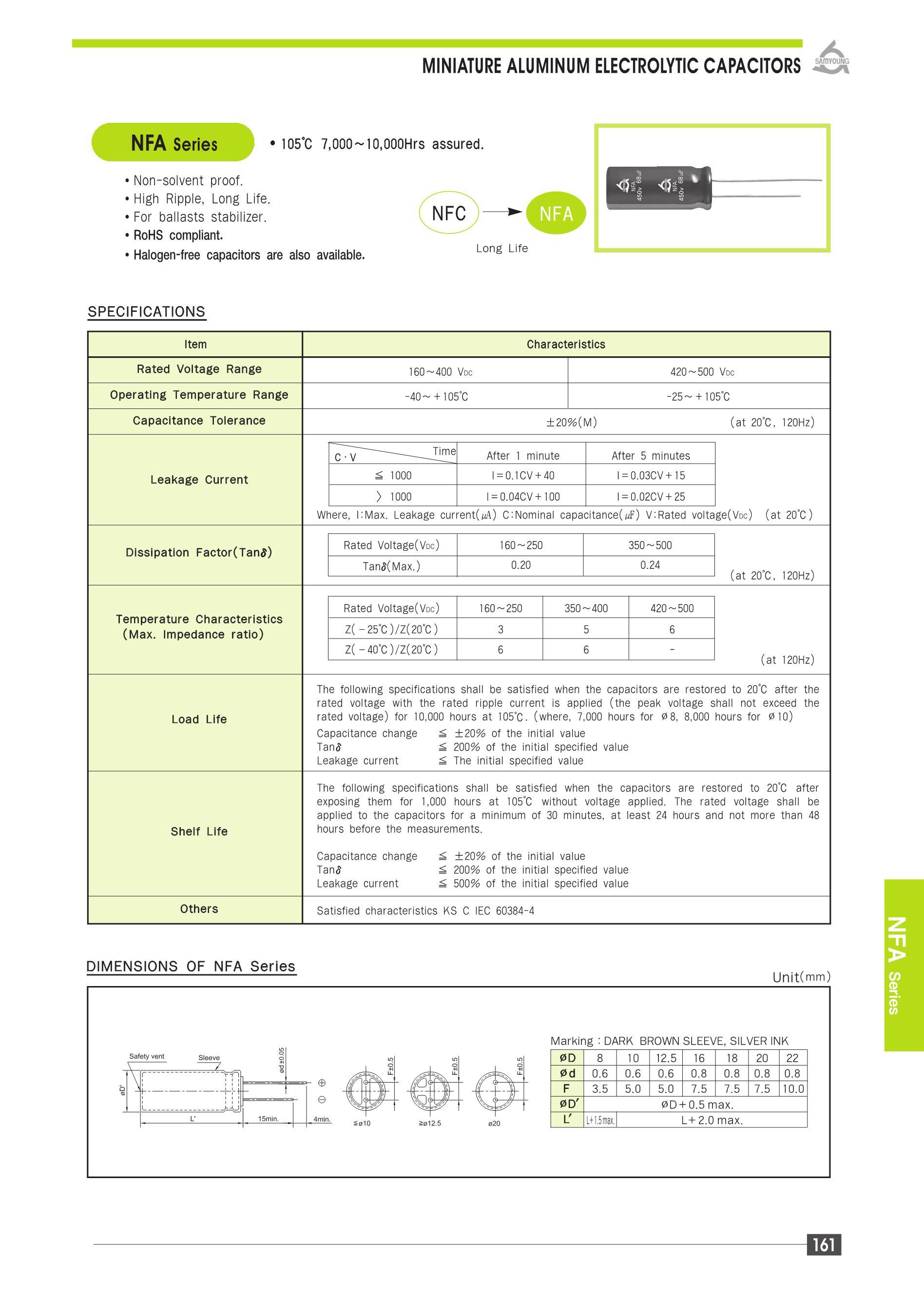 RA-4574SA:B PURE SN's pdf picture 1