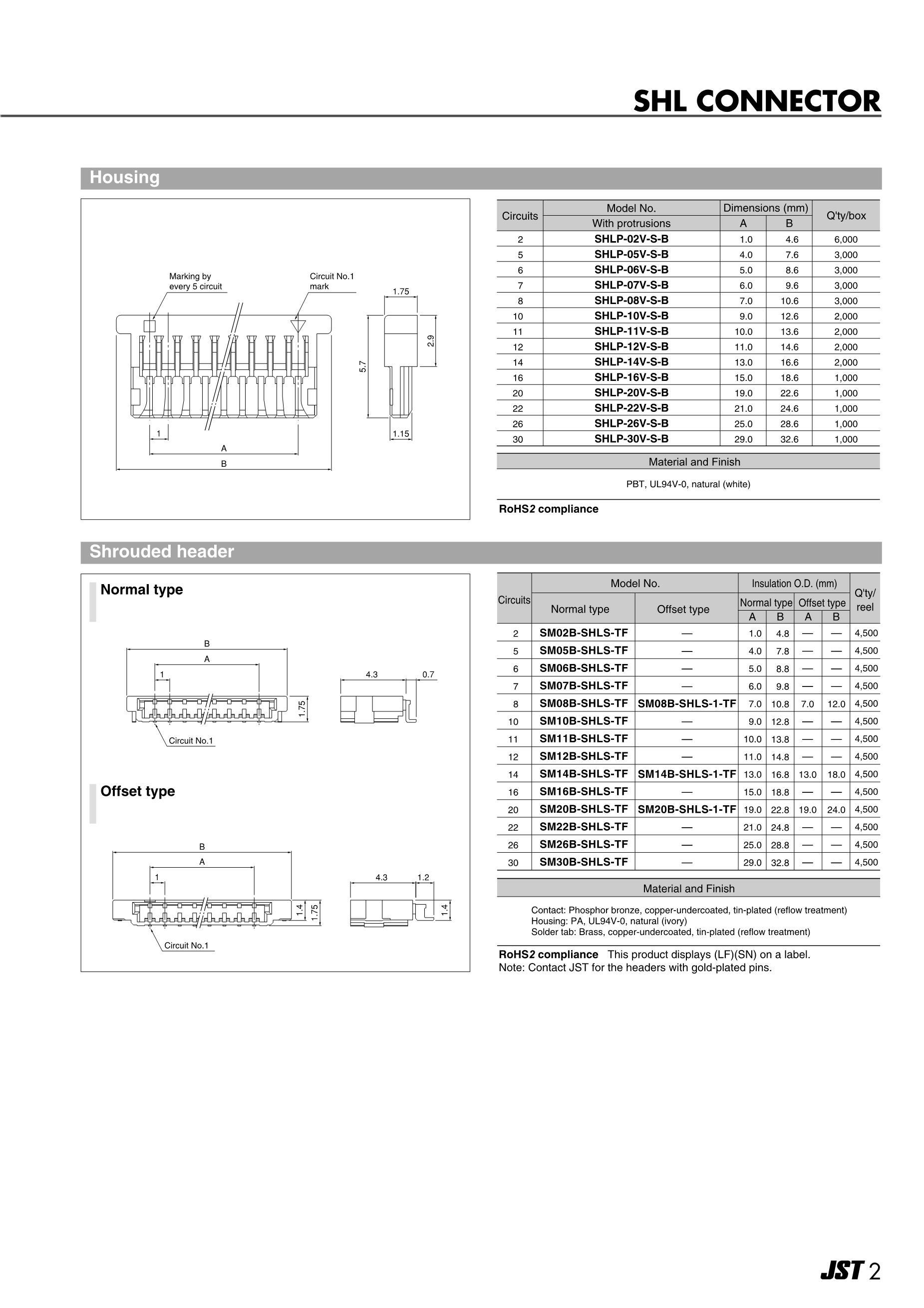 SHLP1207-1R0's pdf picture 2