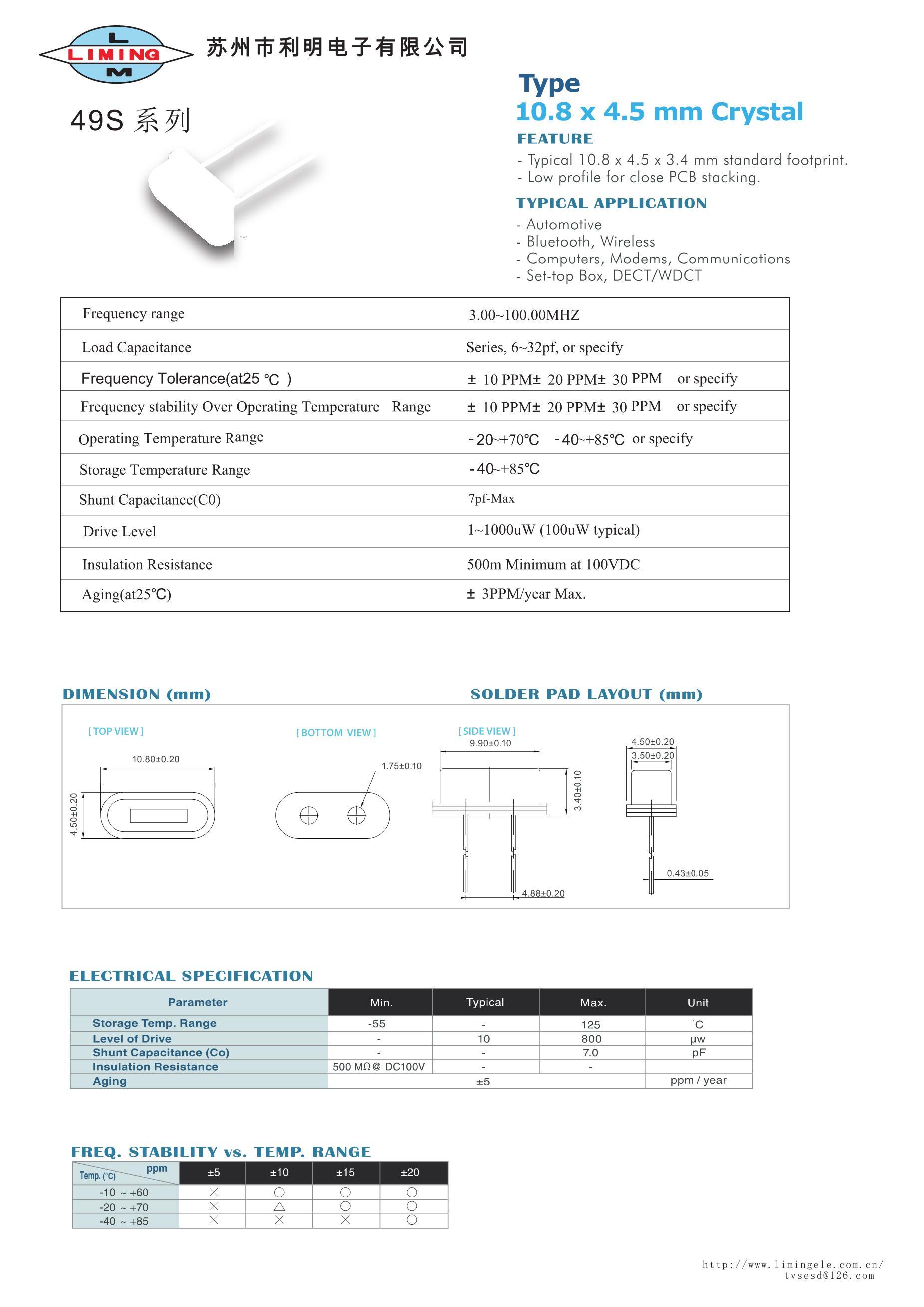 Suzhou Good-Ark Elec BZX84C47(20pcs)'s pdf picture 1