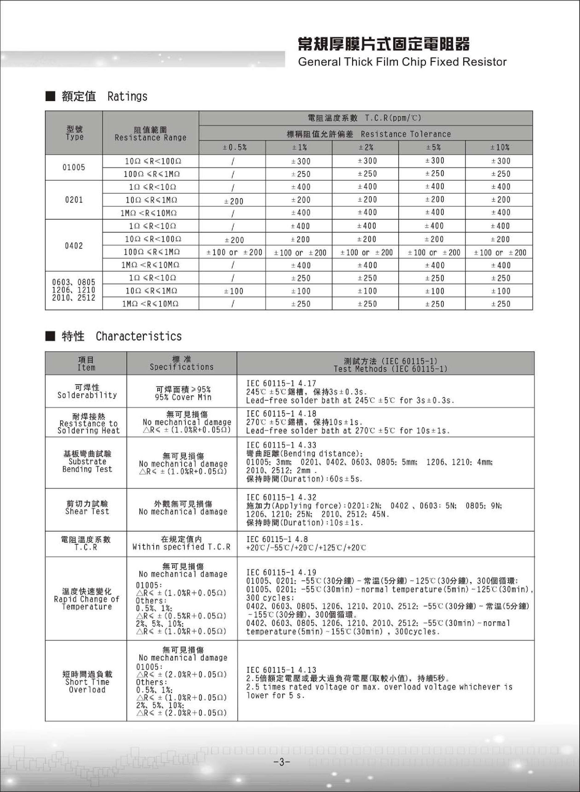 2152A's pdf picture 3
