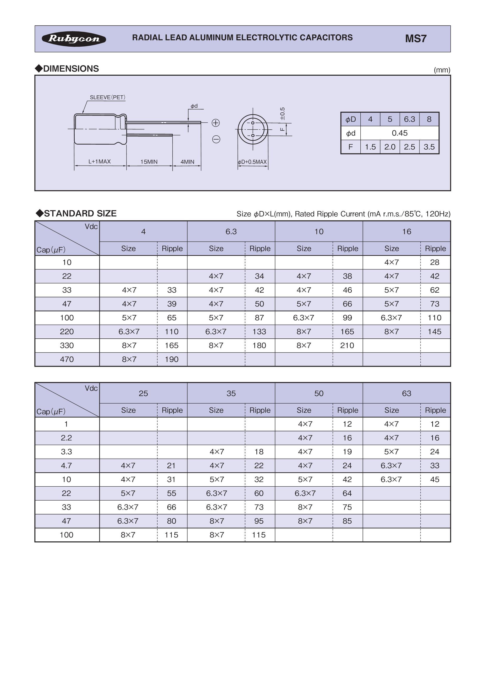71008CFTR0001's pdf picture 2