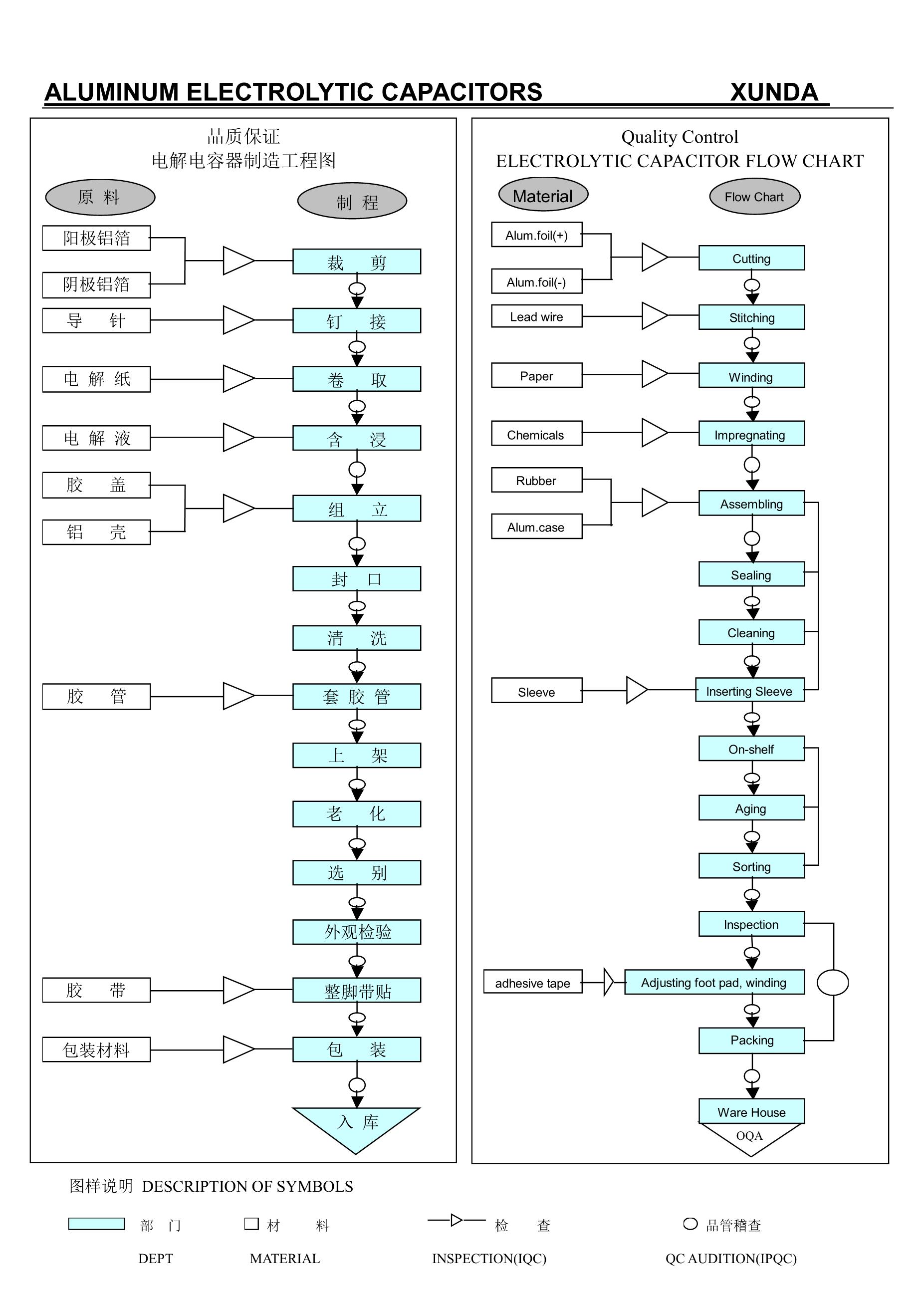 3362S-1-501LF's pdf picture 3