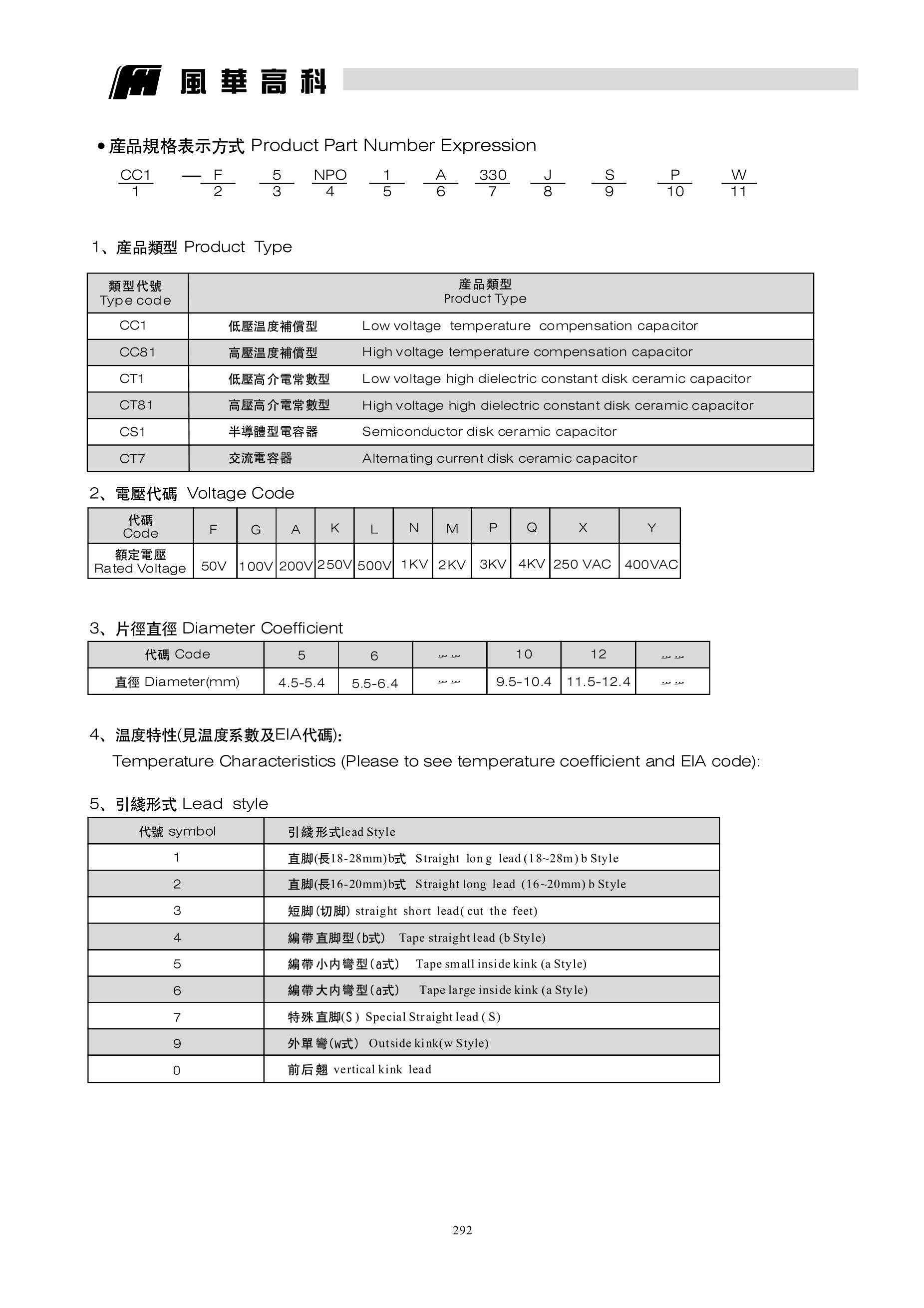 CT-P51AX01-LA-AD's pdf picture 1