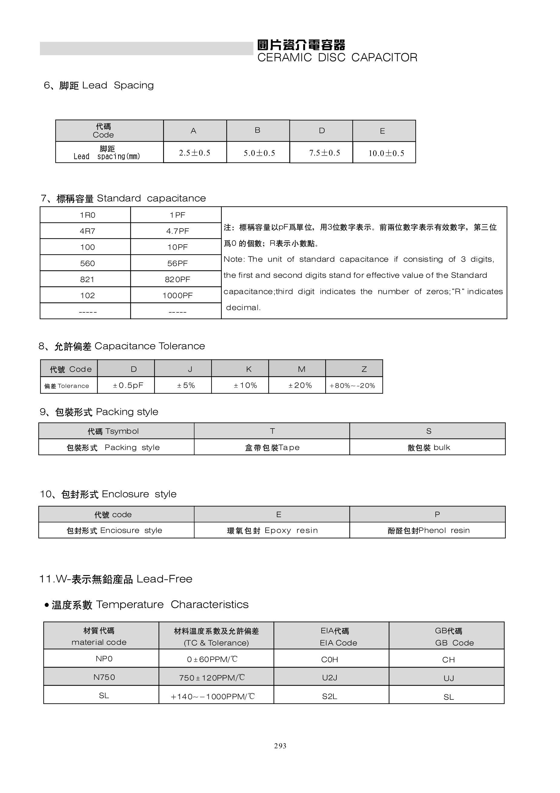 CT-P51AX01-LA-AD's pdf picture 2
