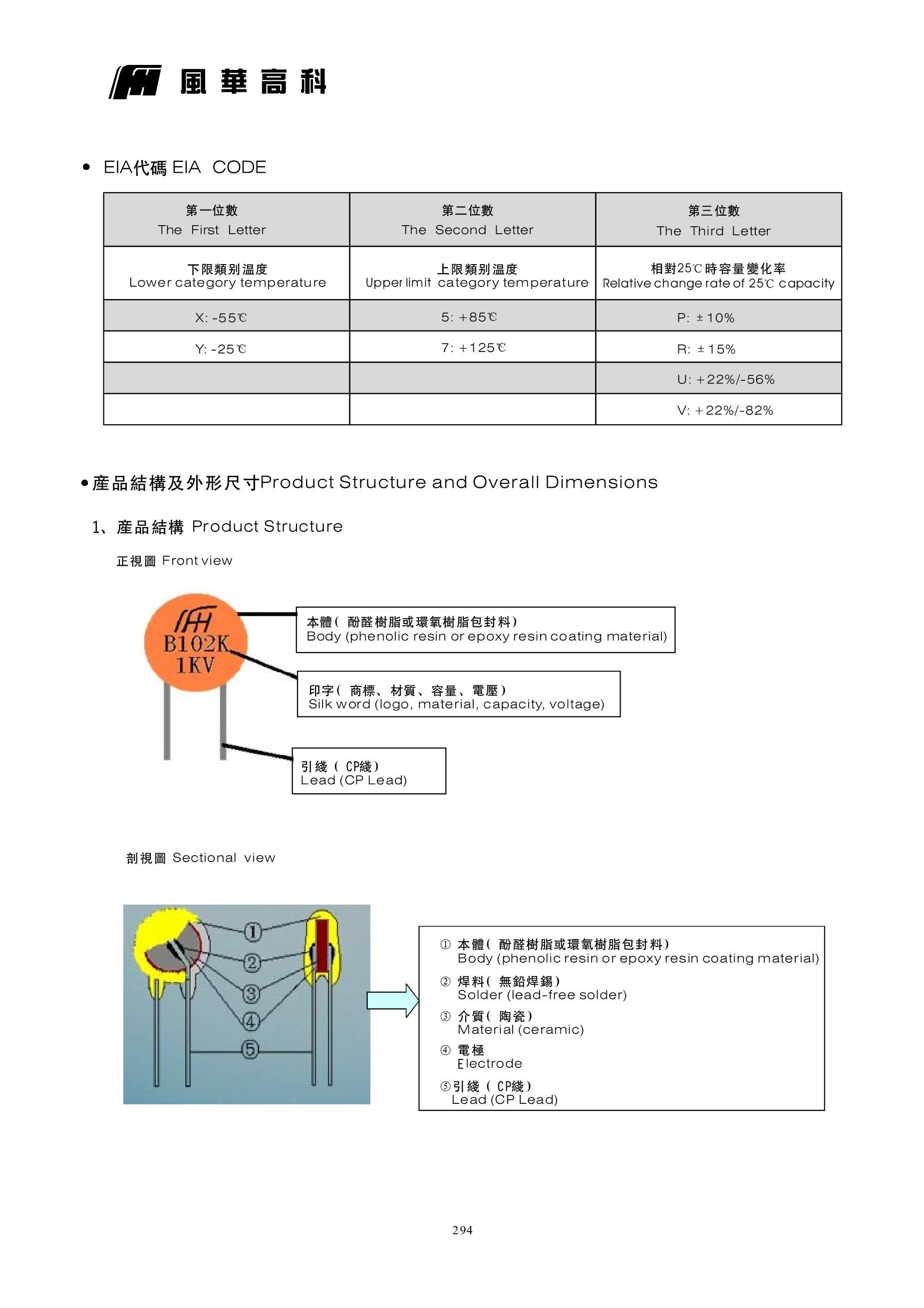 CT-P51AX01-LA-AD's pdf picture 3