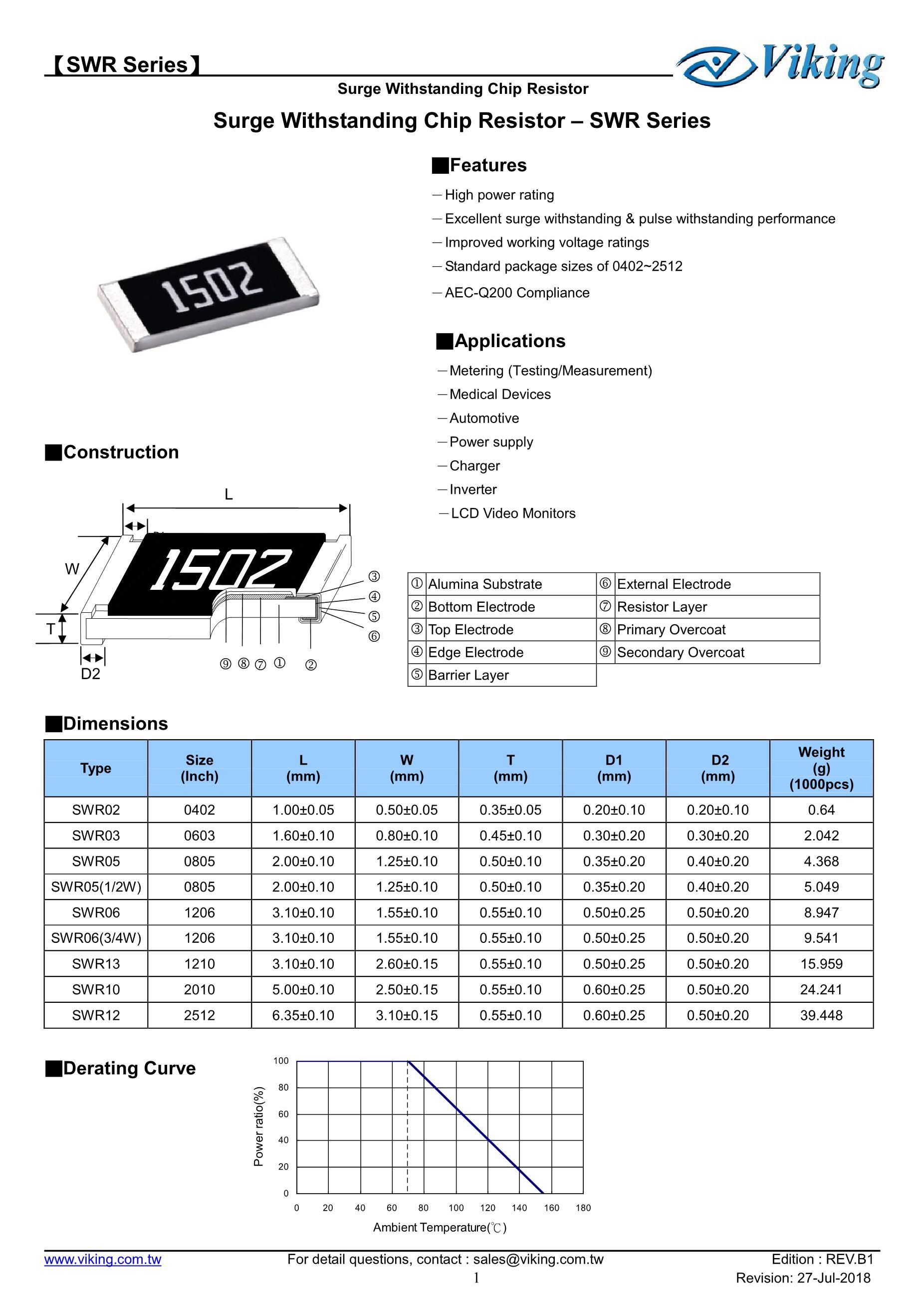 0220-608's pdf picture 2