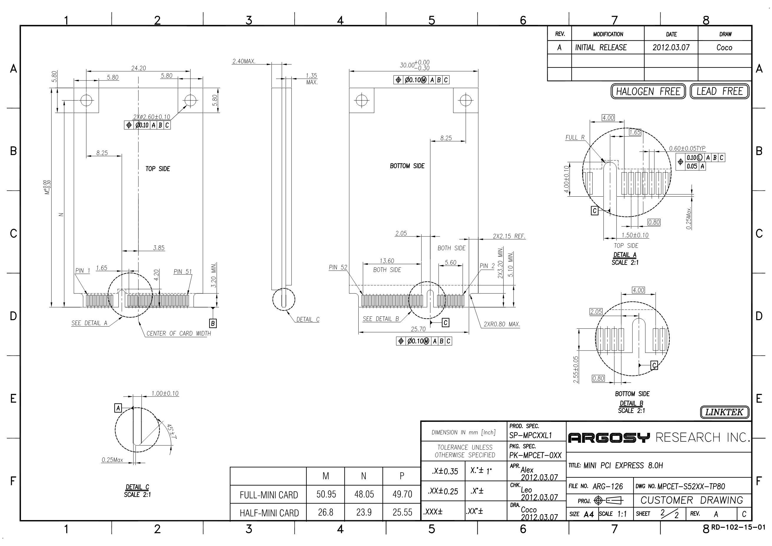 TP801C04's pdf picture 2