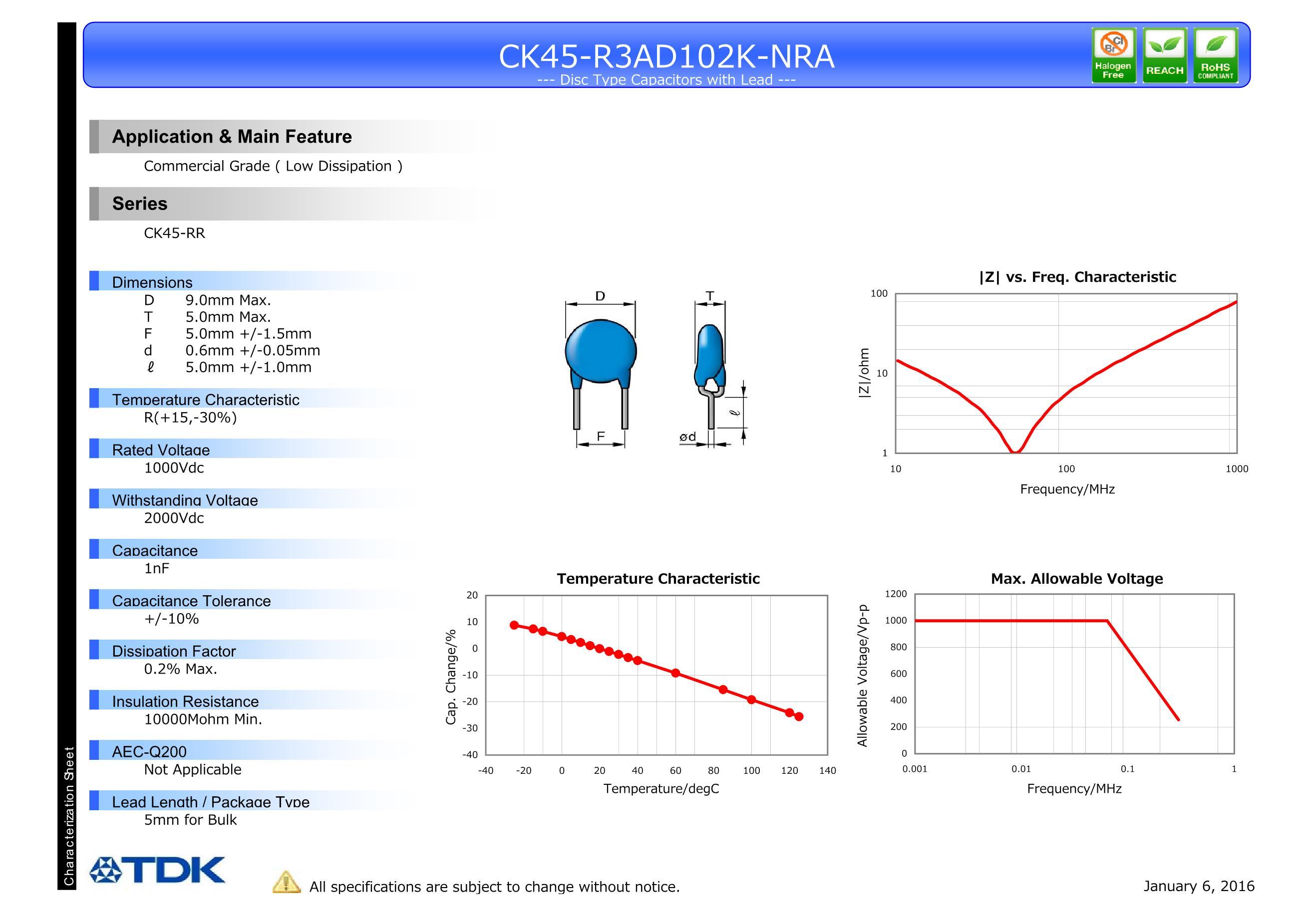 CK-3612's pdf picture 1