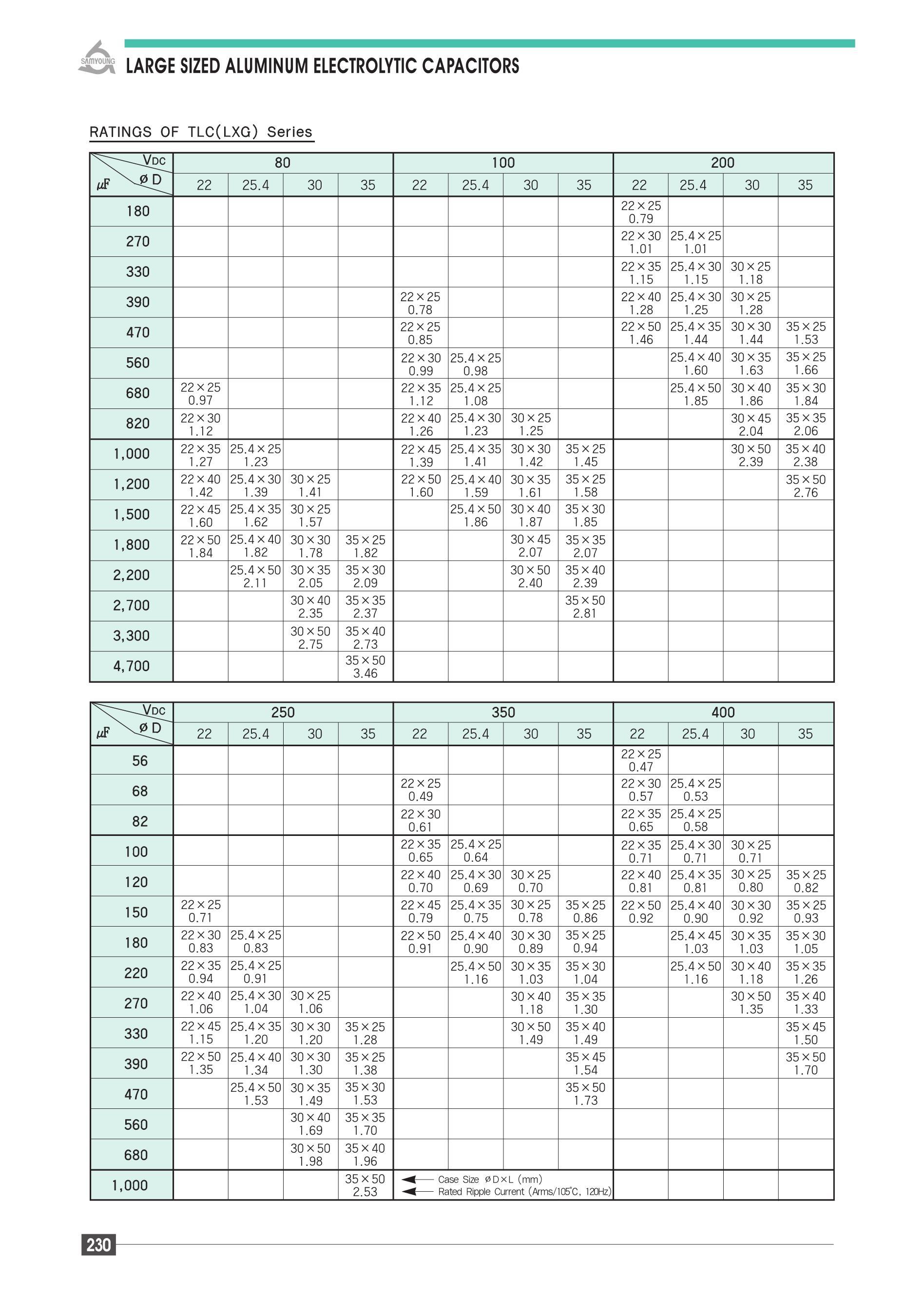 VS-40CPQ100PBF's pdf picture 3