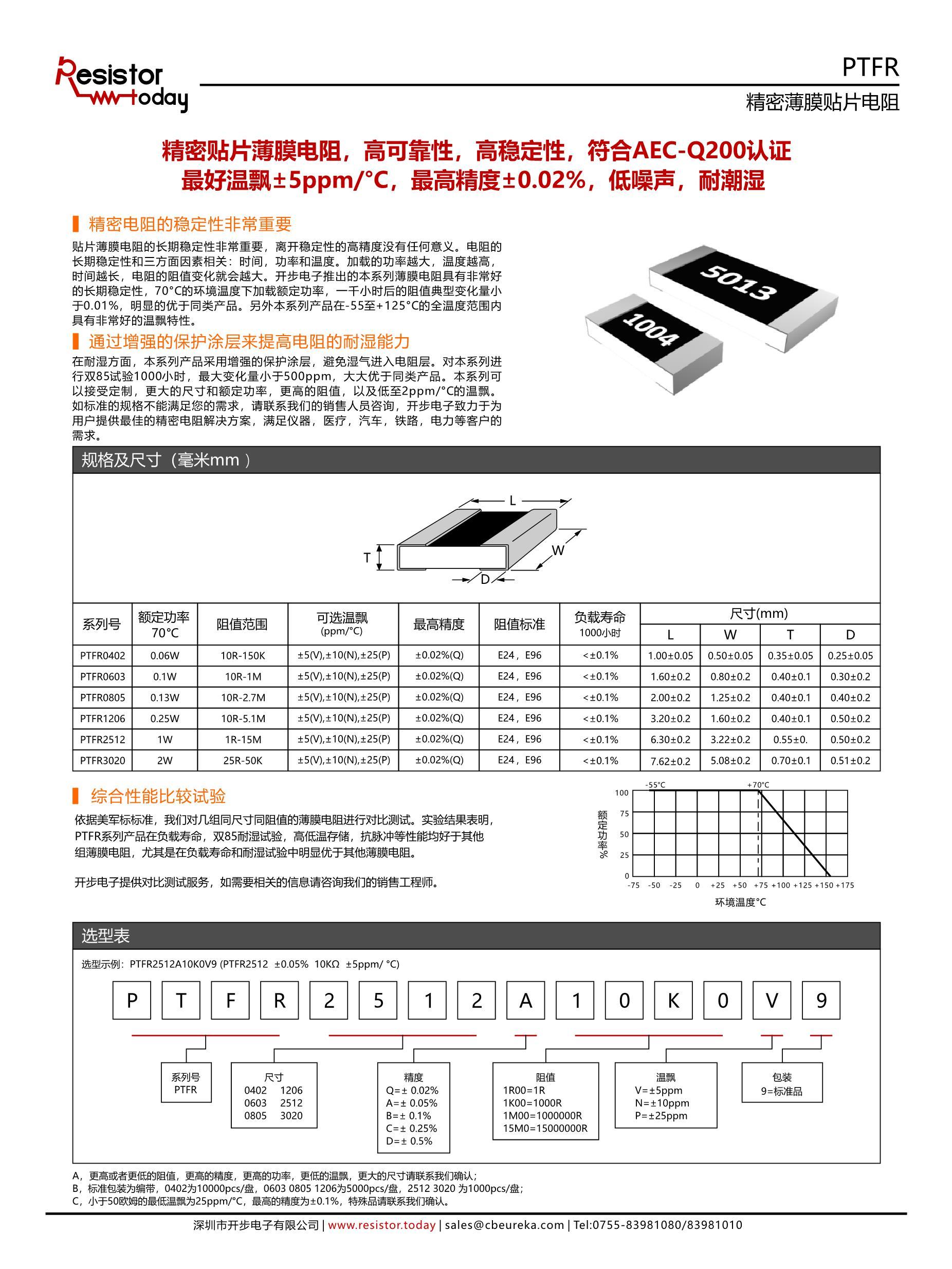 0.47UF50WV's pdf picture 1