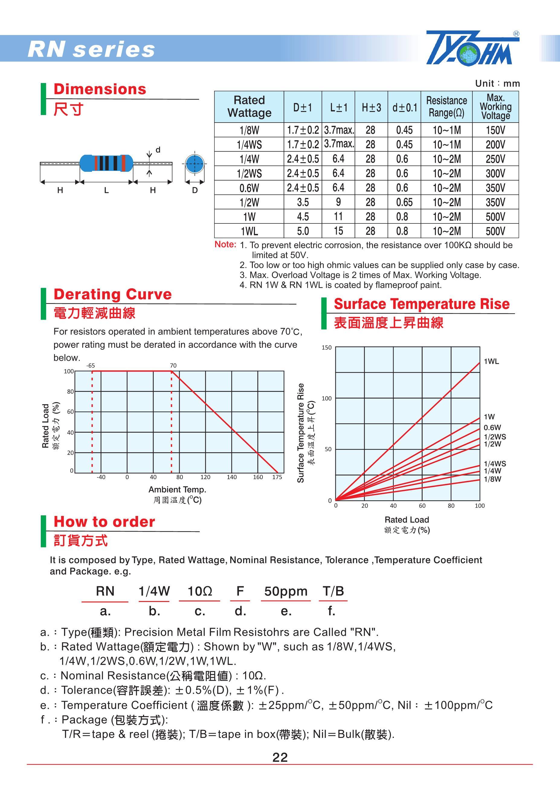 T-7536-ML-TR's pdf picture 2