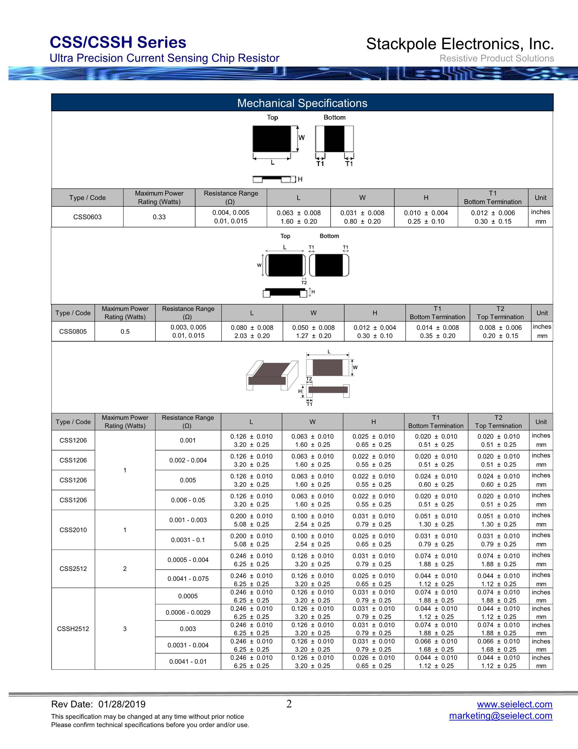 CSSH2512's pdf picture 2
