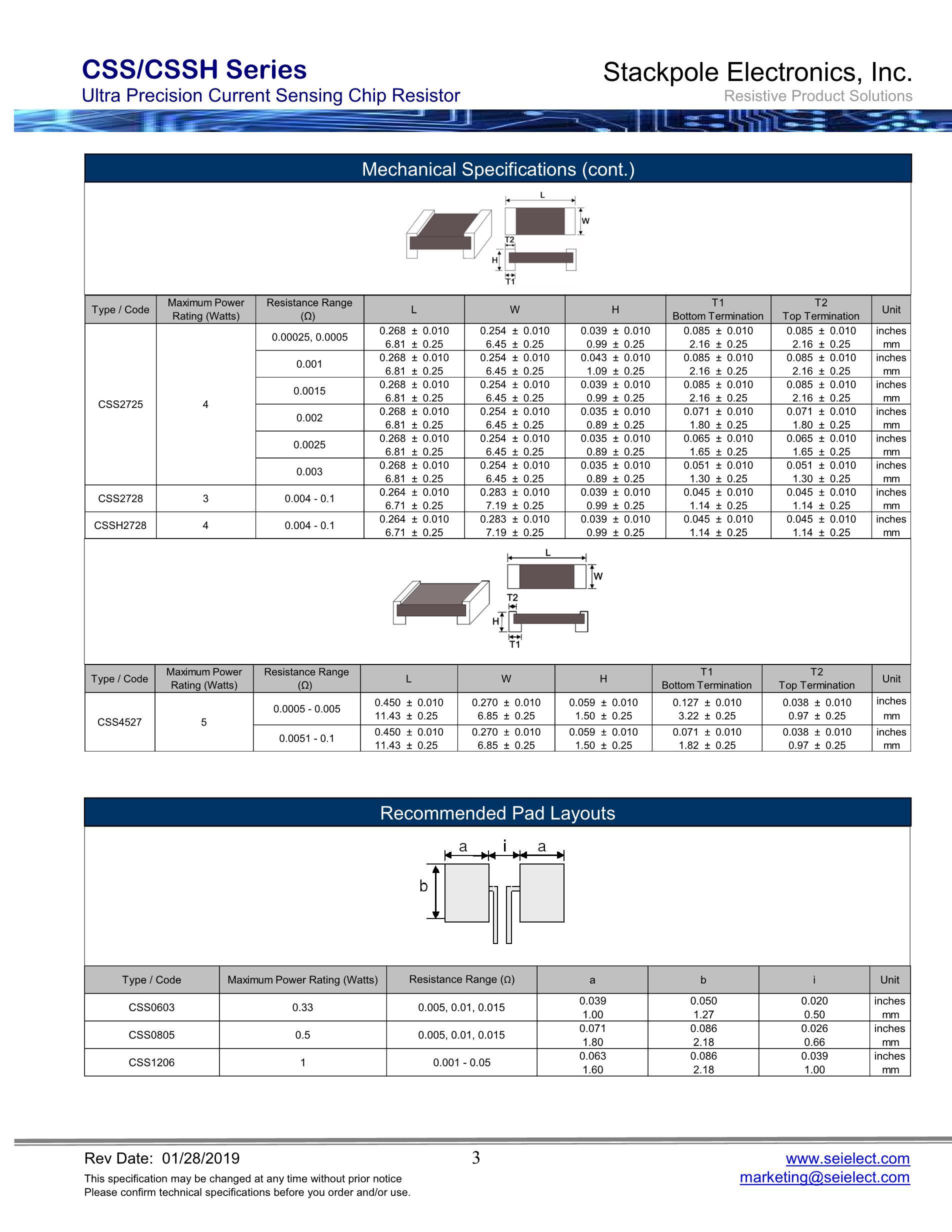 CSSH2512's pdf picture 3