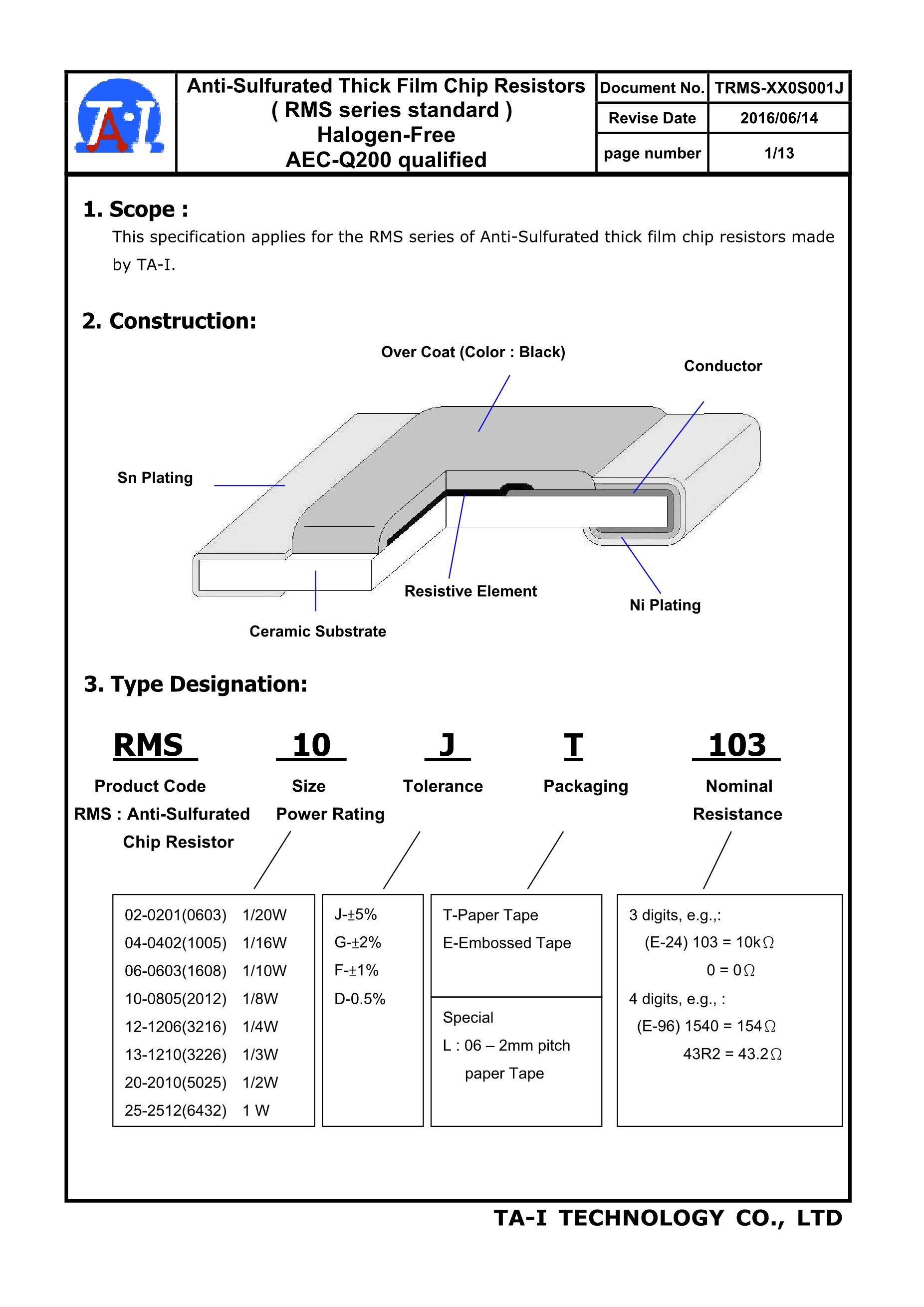 TA-06SD's pdf picture 1