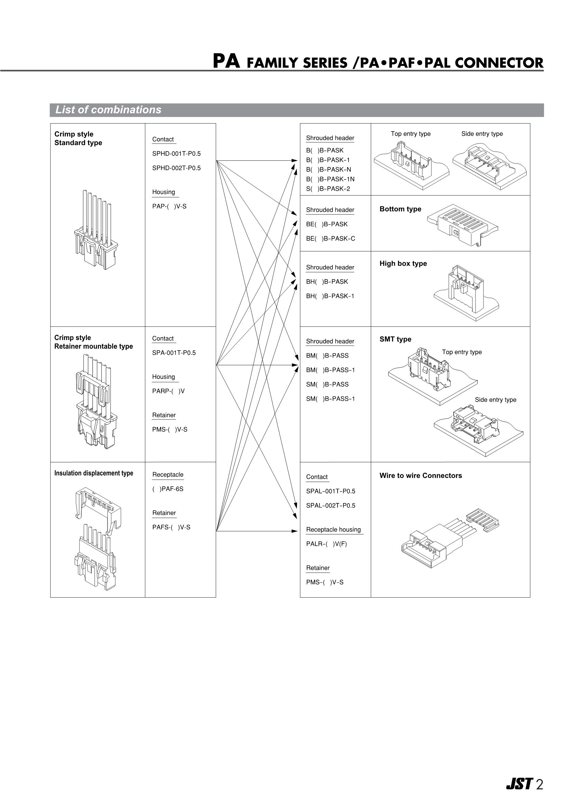PAP-08V-S's pdf picture 2