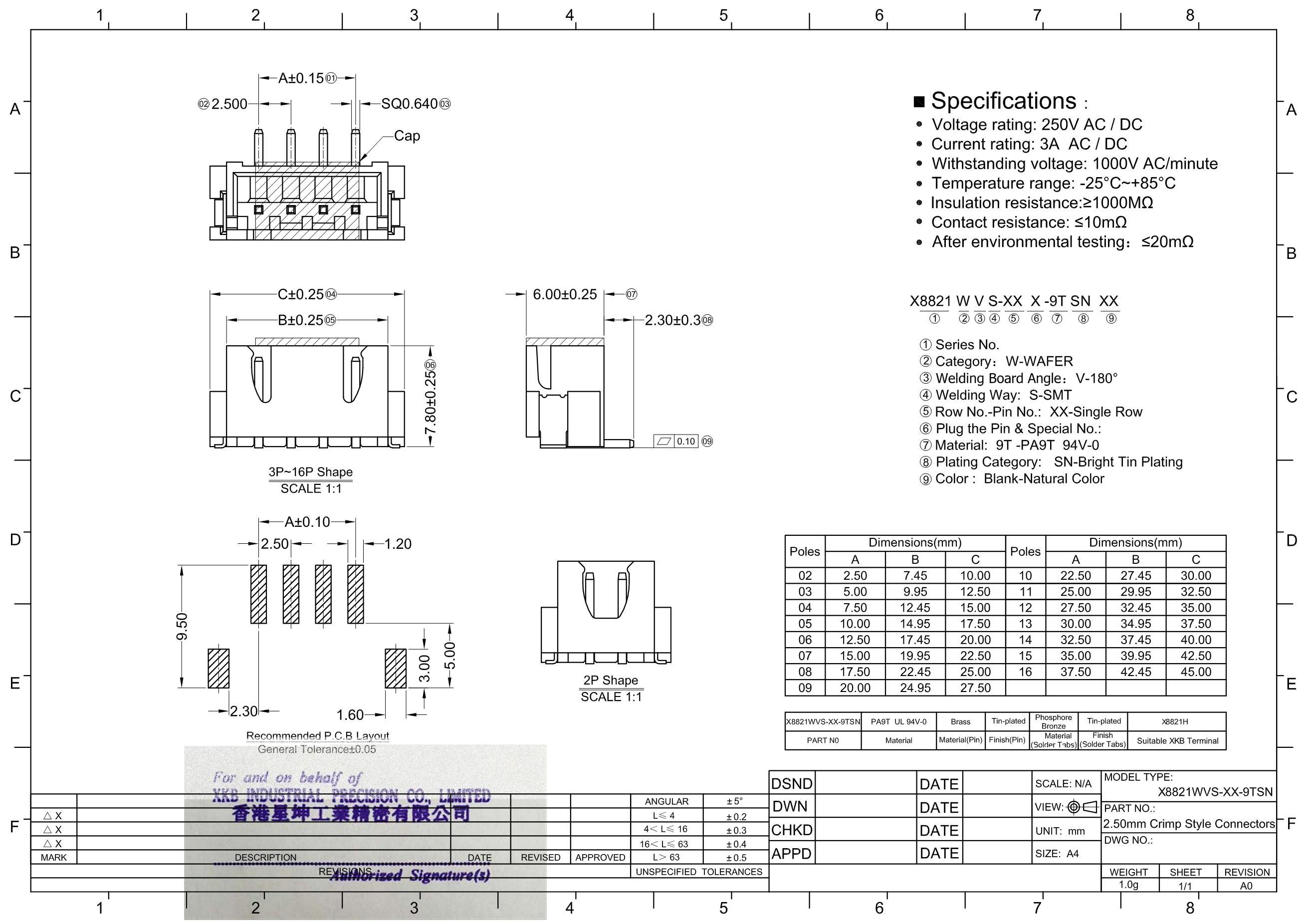 8821-115K's pdf picture 1