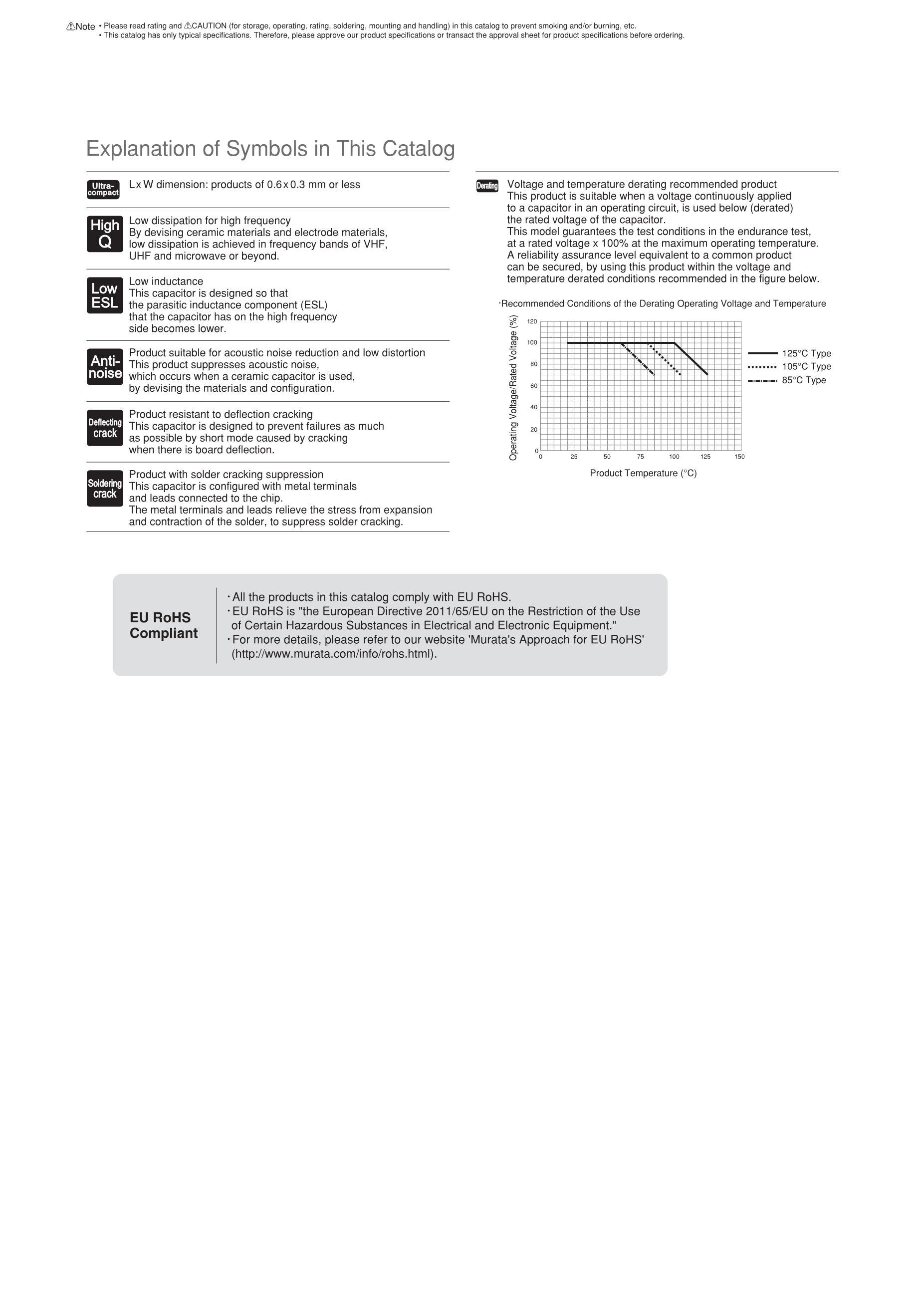 0.015Ω±1%'s pdf picture 2