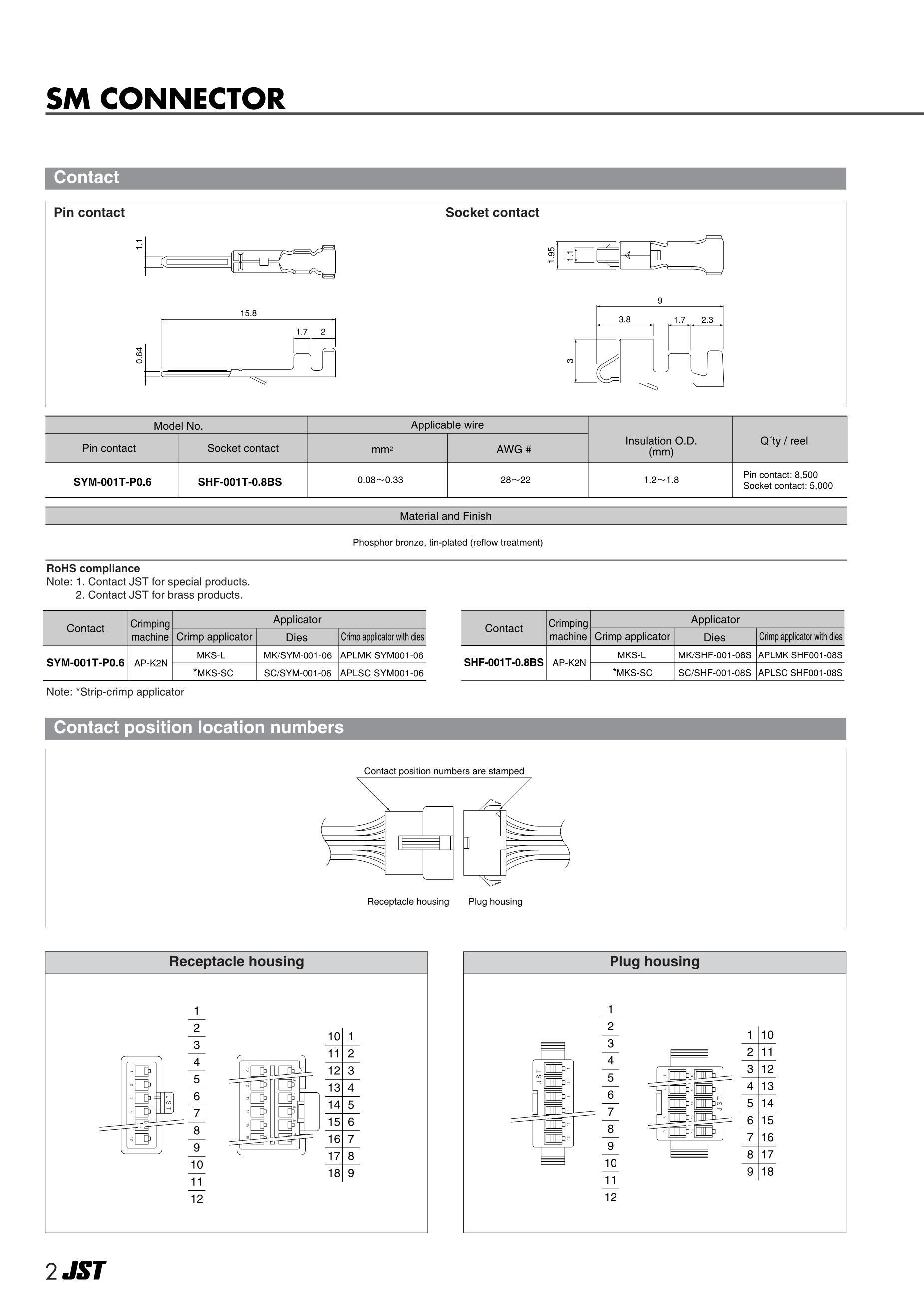SMR-203's pdf picture 2