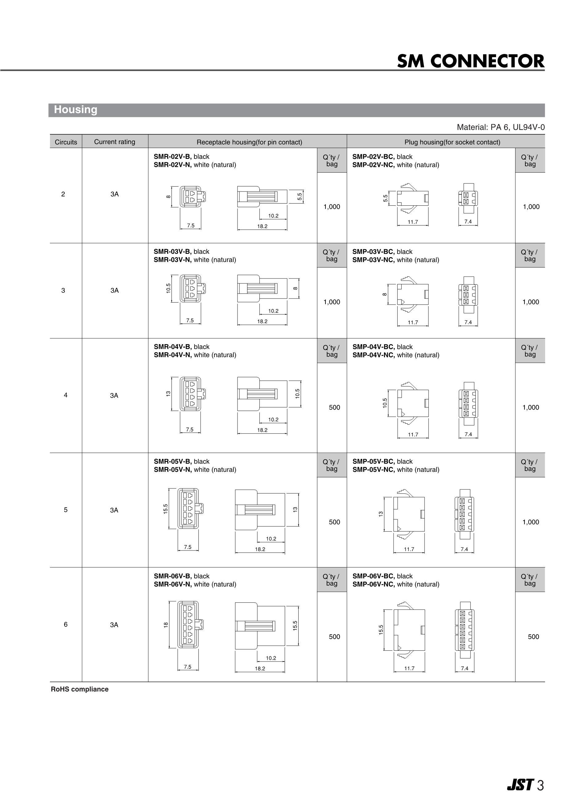 SMR-203's pdf picture 3