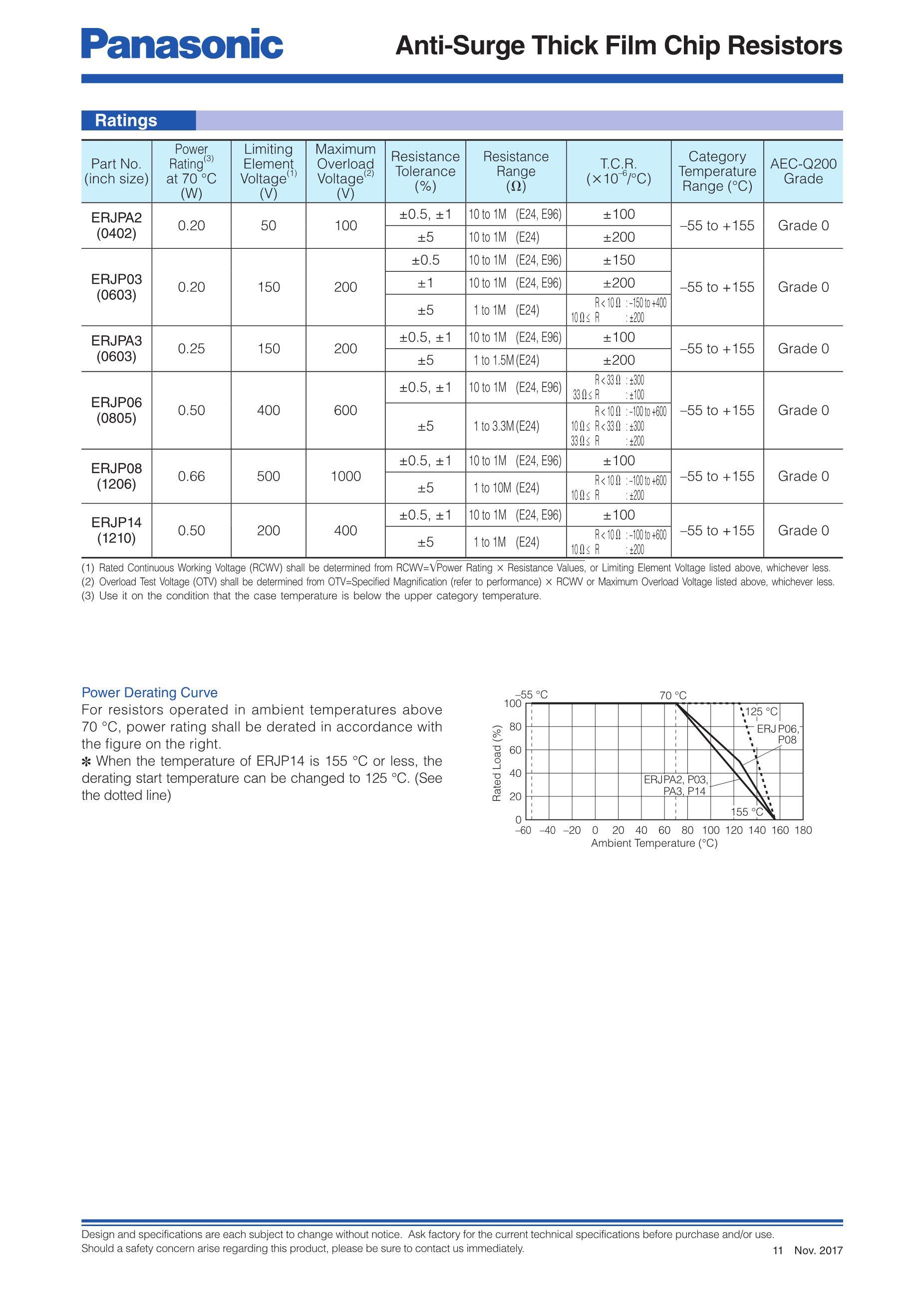 ERJP14J101U's pdf picture 2