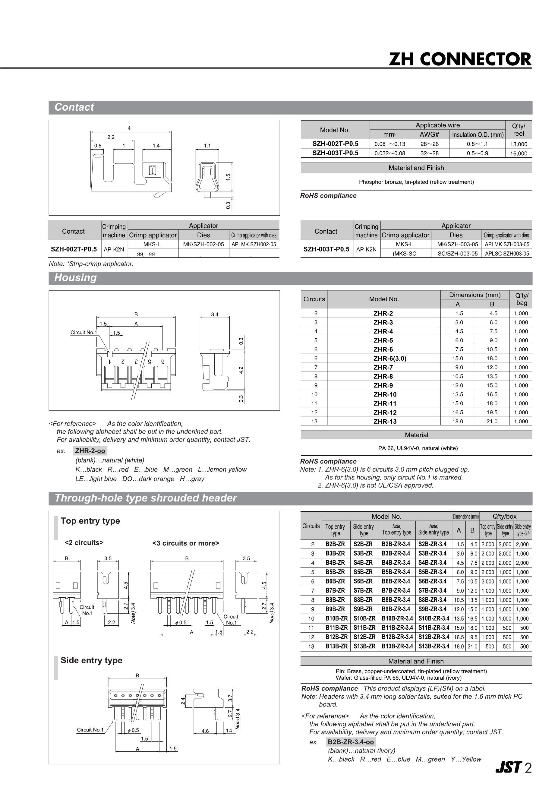 S2B-PH-K-S's pdf picture 2