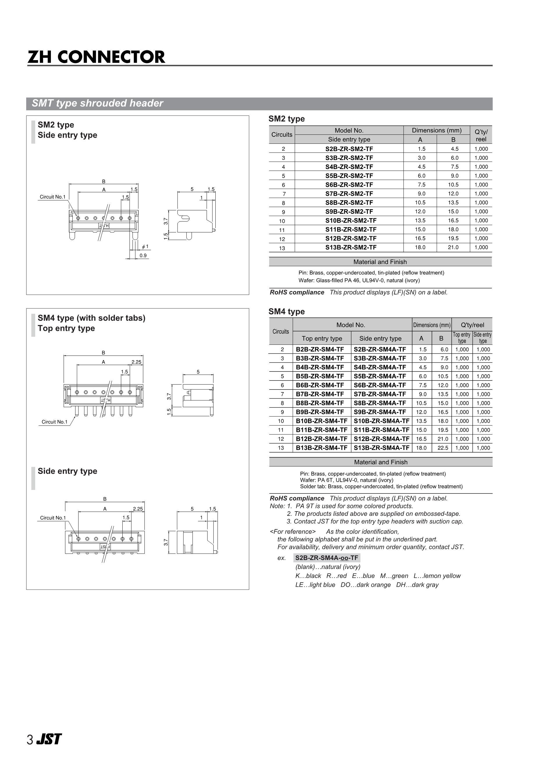 S2B-PH-K-S's pdf picture 3