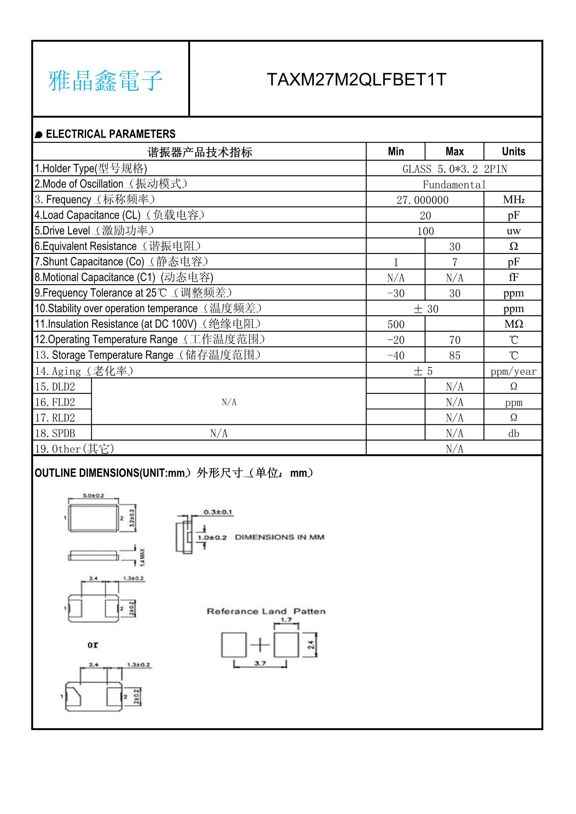 SMD Resistor 100K's pdf picture 1