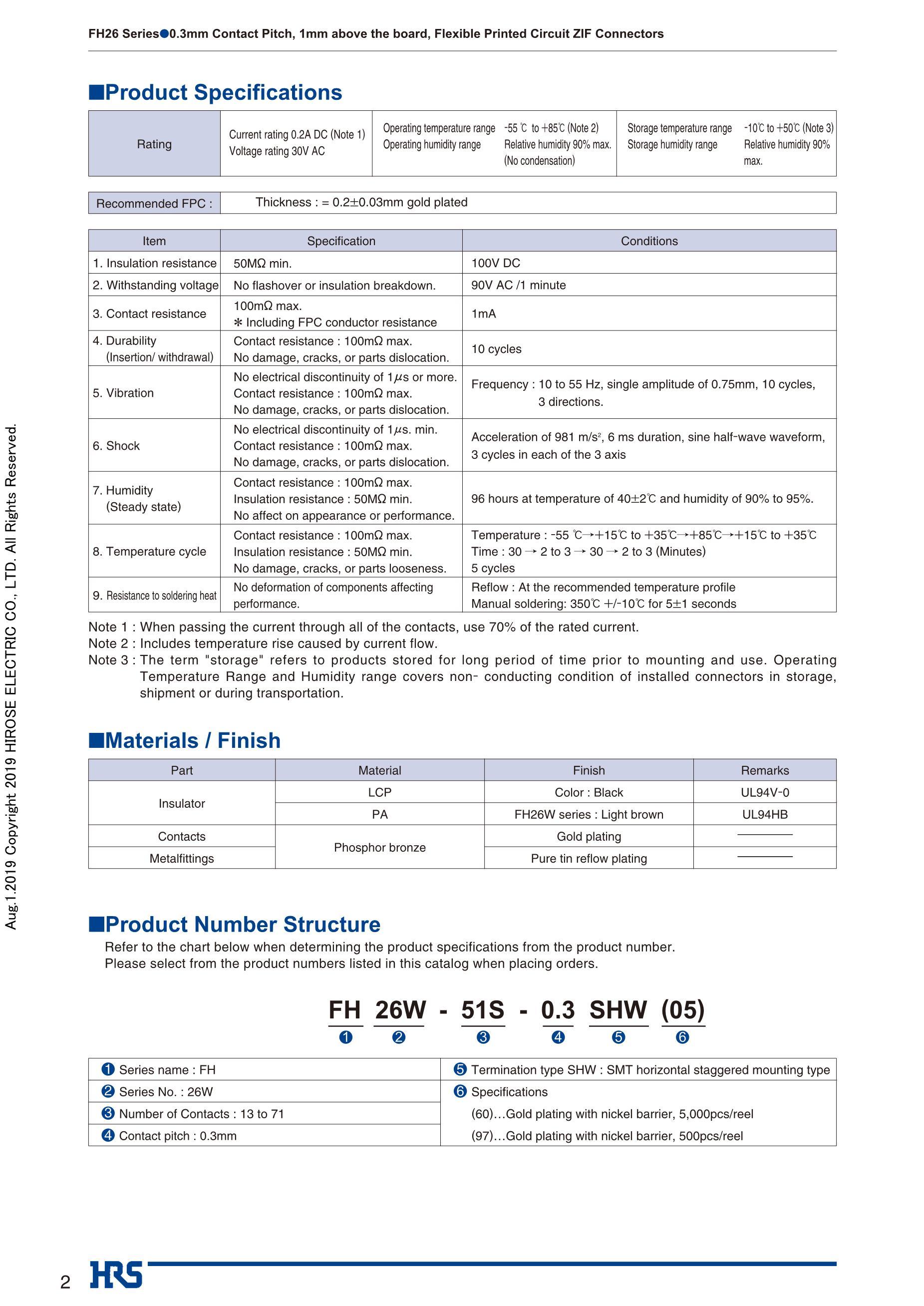 61-011-001's pdf picture 2