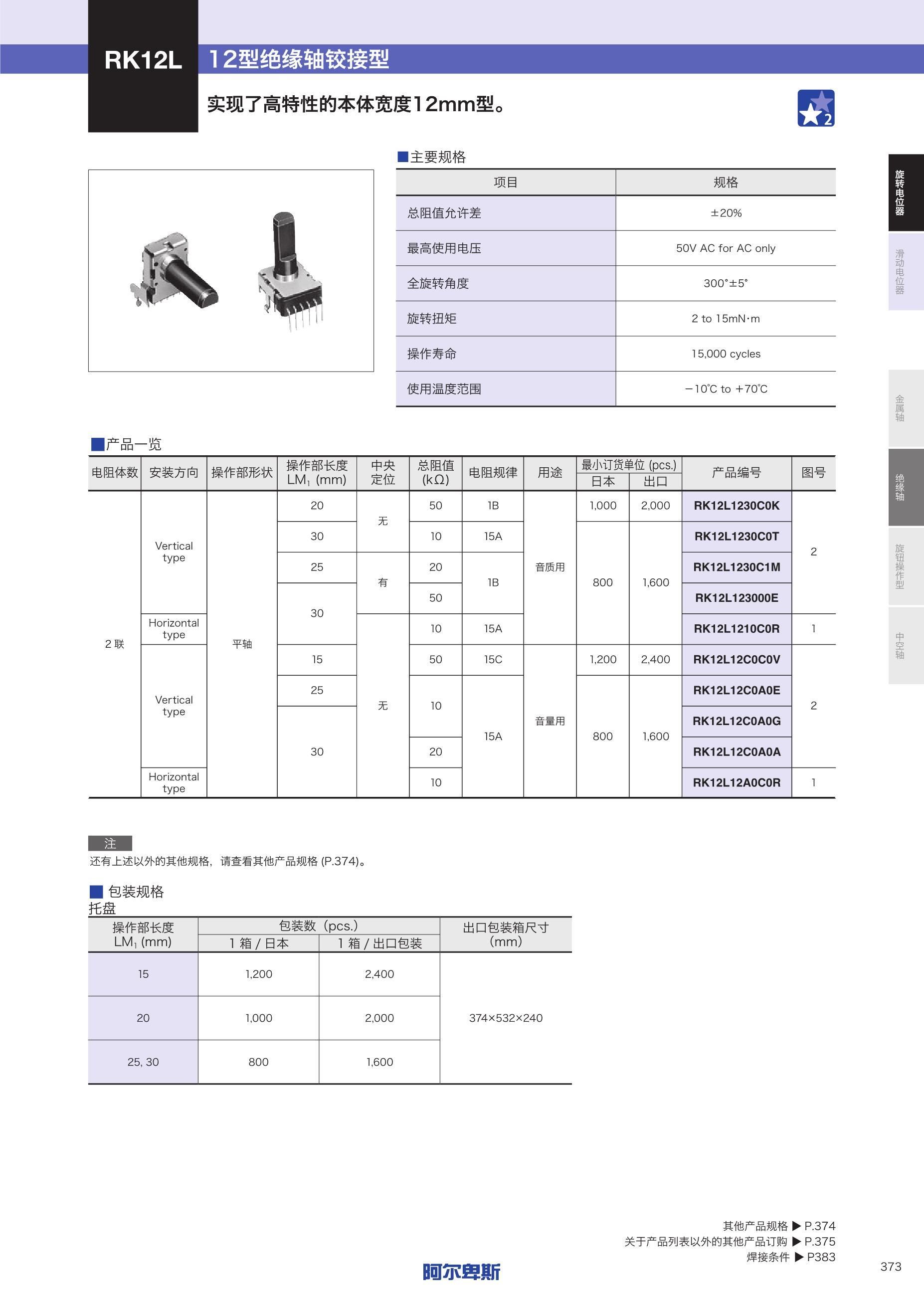 ALPSTB6025's pdf picture 1