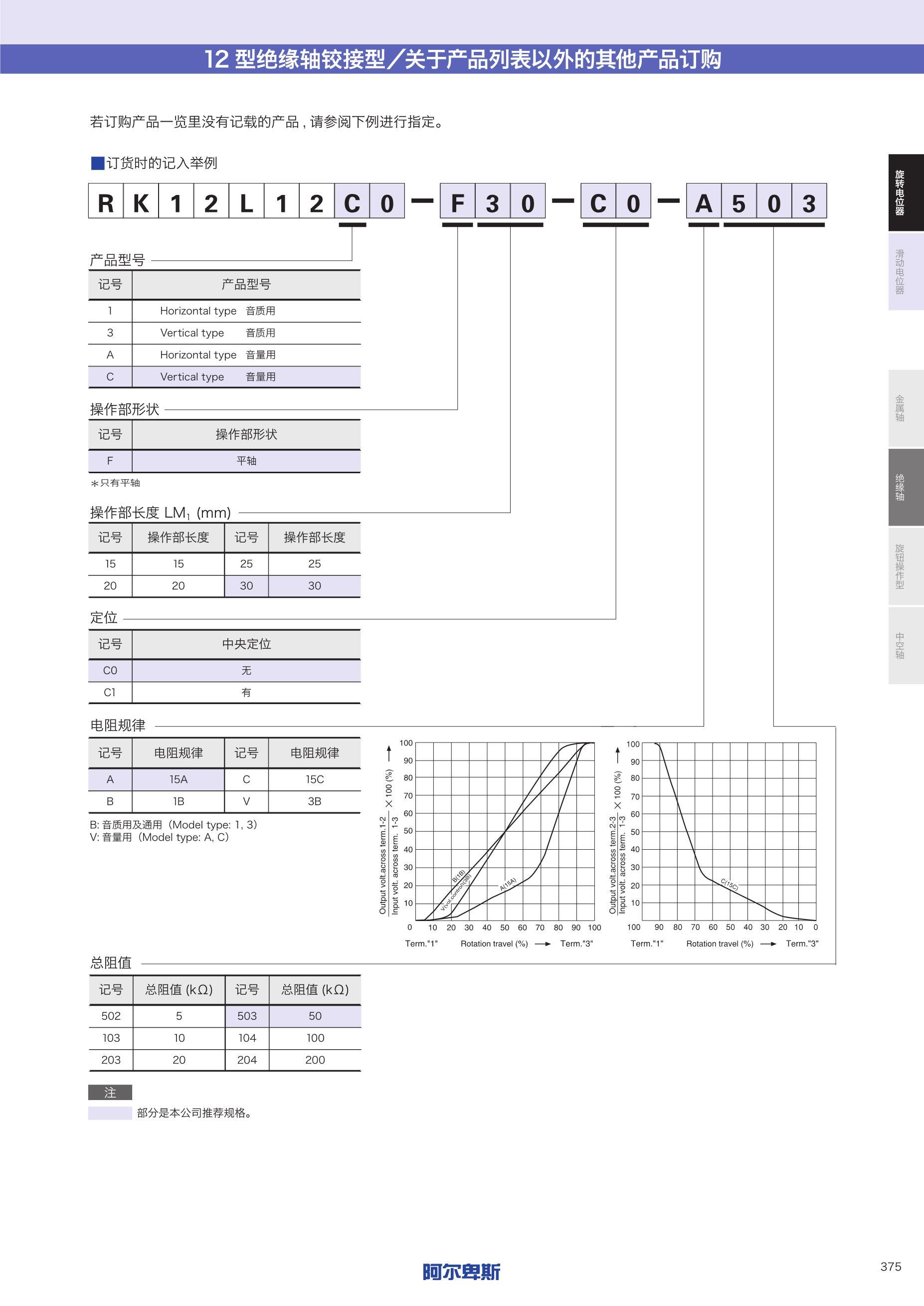 ALPSTB6025's pdf picture 3