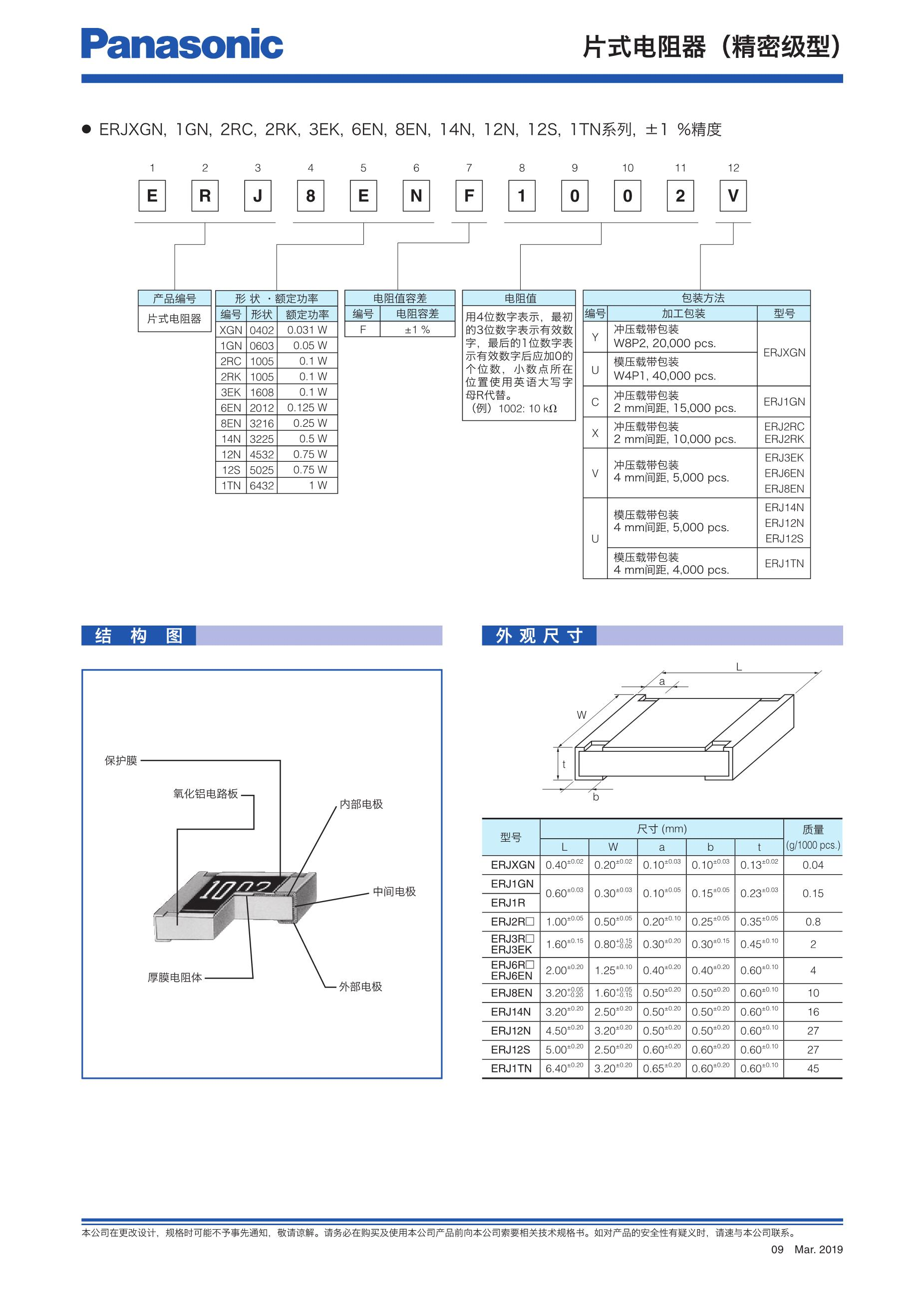 ERJ2RKF3903X's pdf picture 2
